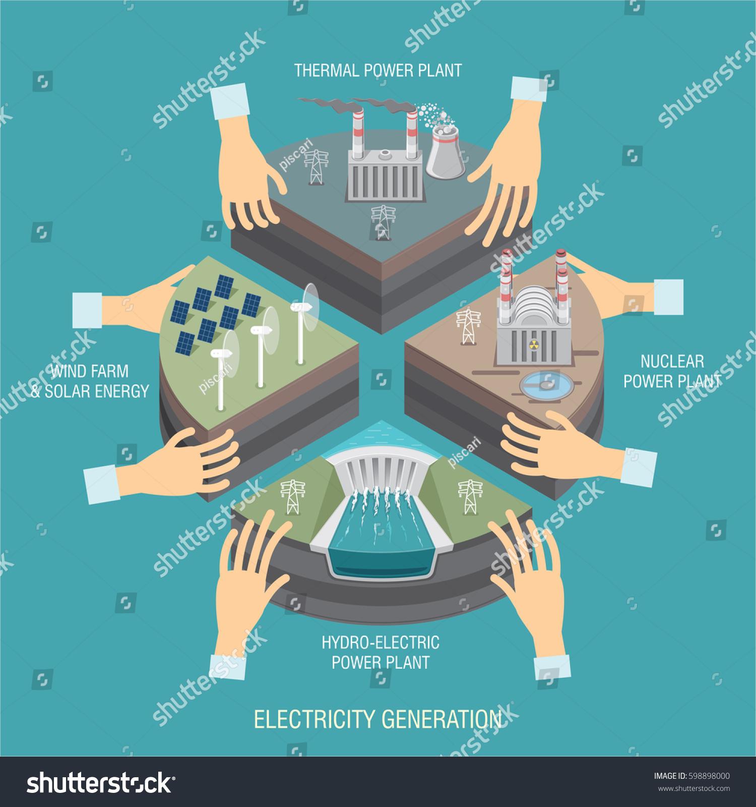 Admirable Power Industry Diagram Energy Sector Solar Stock Vector Royalty Wiring Cloud Mangdienstapotheekhoekschewaardnl