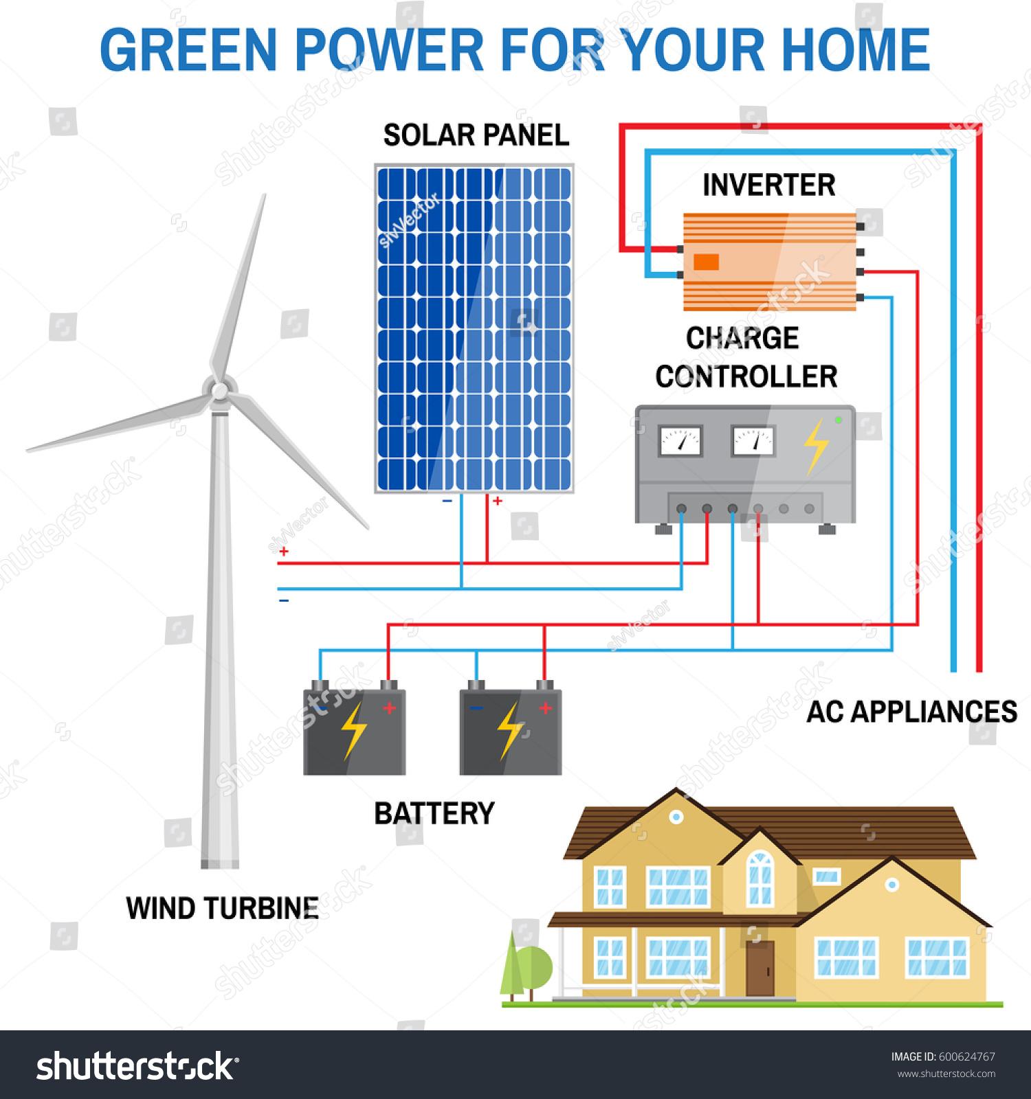 Solar Panel Wind Power Generation System Stock Vector 600624767 ...