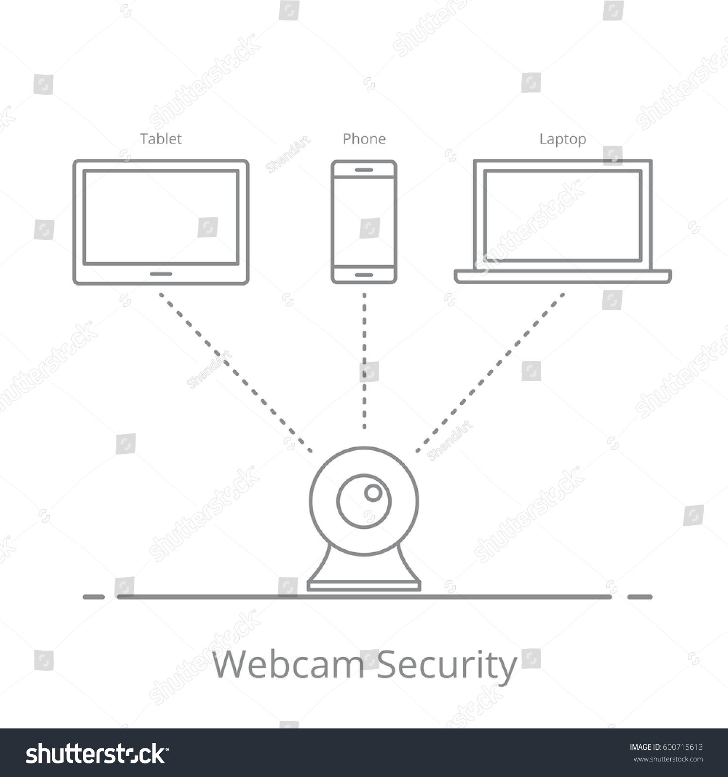 Concept Observation Via Web Camera On Stock Illustration 600715613 Laptop Webcam Wiring Diagram Of A Your Mobile Devices Security Video System