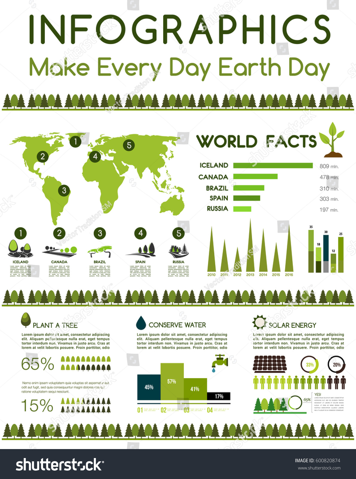 Earth day infographics world environment conservation for Energy conservation facts