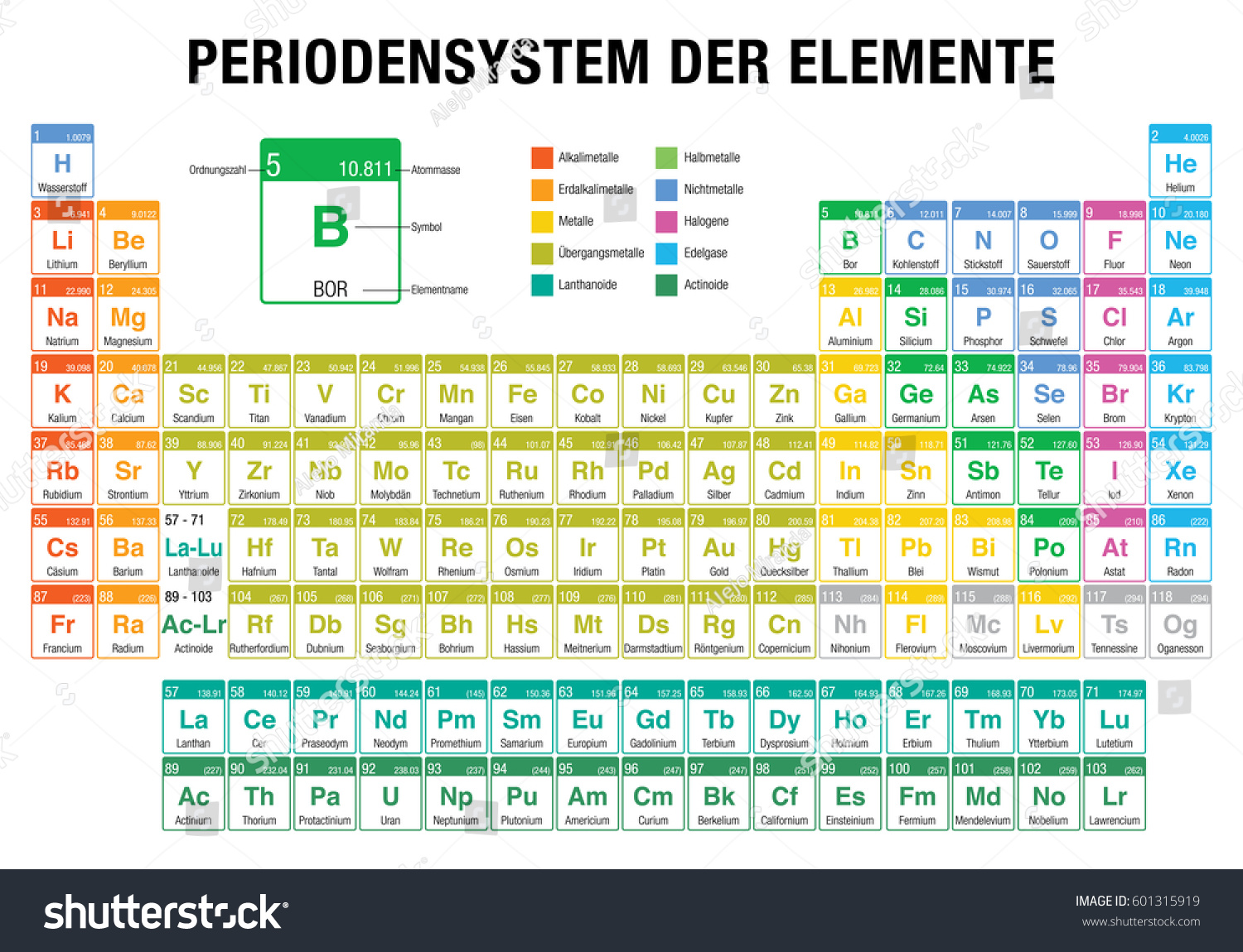 Periodensystem der elemente periodic table elements stock vector periodensystem der elemente periodic table of elements in german language with the 4 new gamestrikefo Image collections