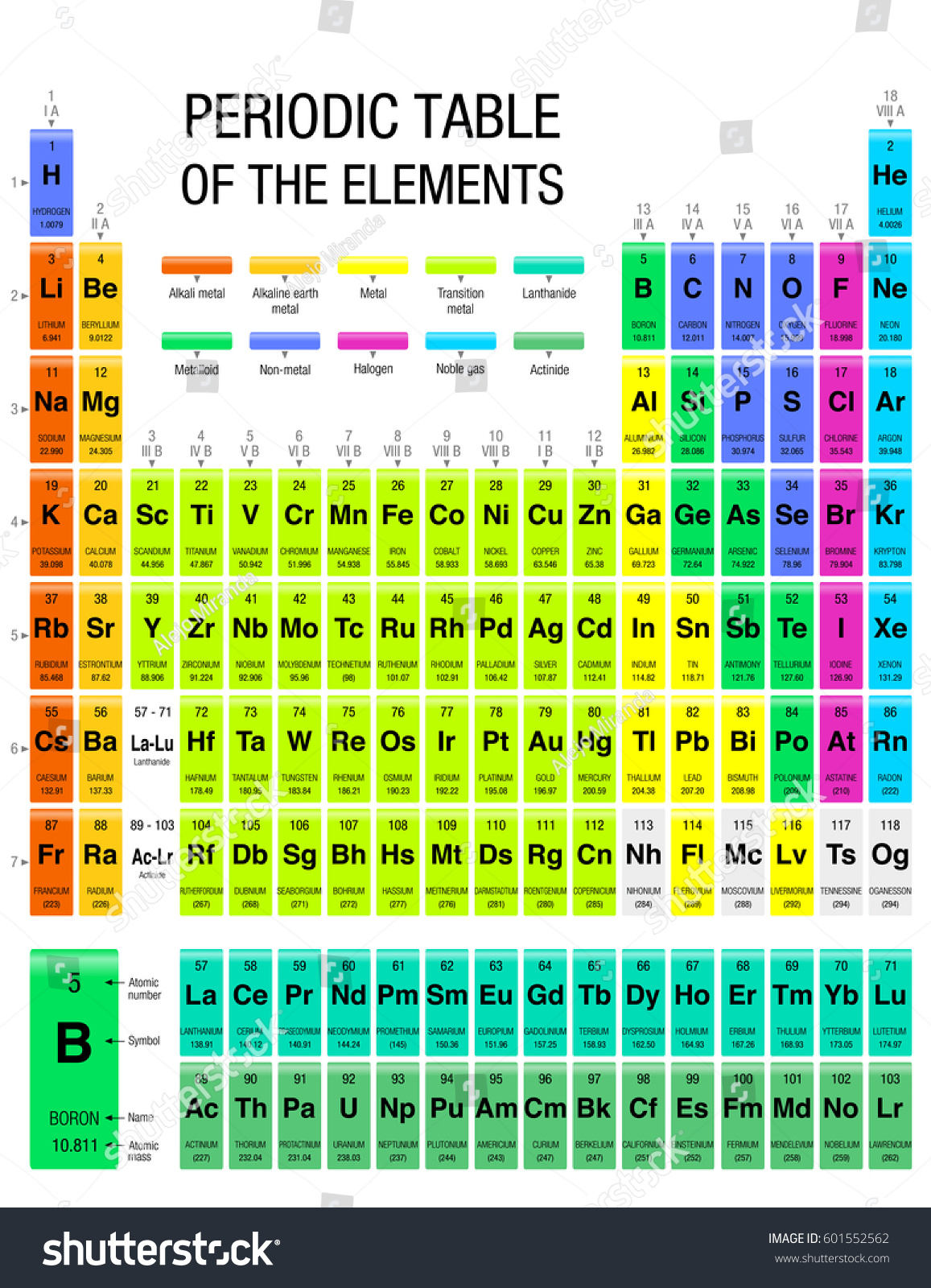 periodic table elements 4 new elements stock vector 601552562 periodic table of elements with the 4 - Periodic Table As Announced By Iupac In 2016