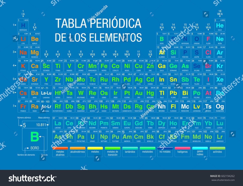 Tabla periodica de los elementos periodic vectores en stock tabla periodica de los elementos periodic table of elements in spanish language on blue urtaz Choice Image