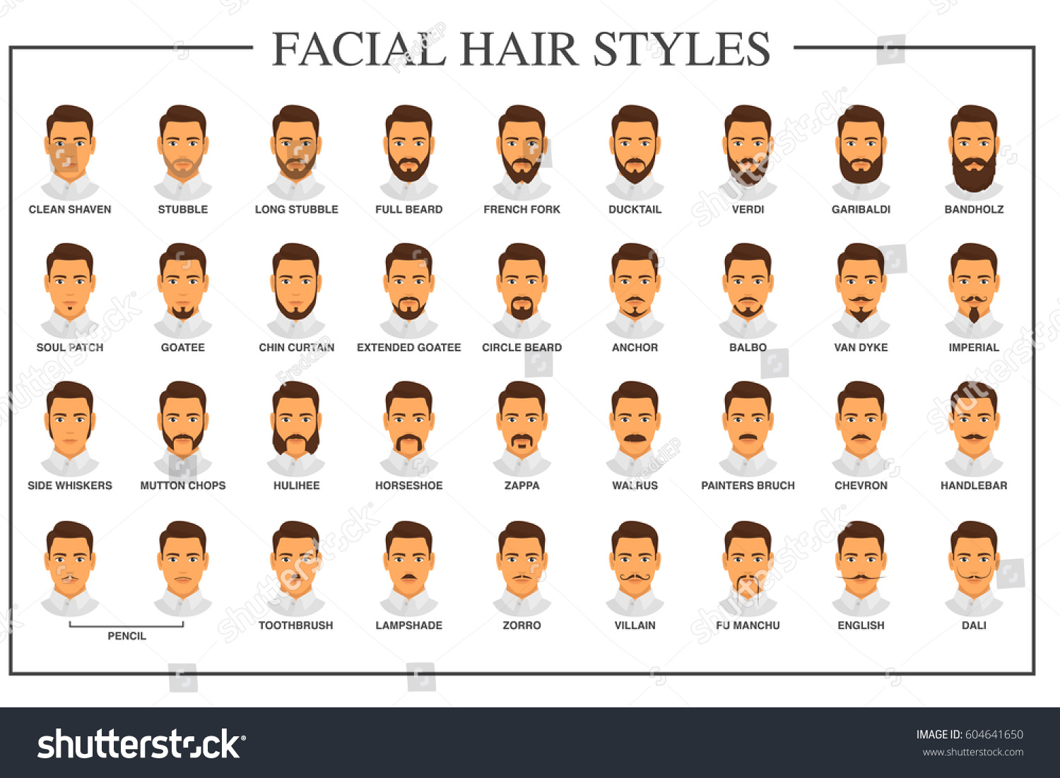 different styles of facial hair with pictures beard styles guide hair types stock vector 4336 | stock vector beard styles guide facial hair types vector illustration on white background mustache and beard 604641650
