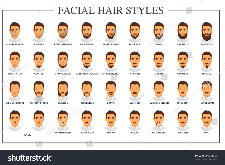 Beard Types Names Messe Portal Info