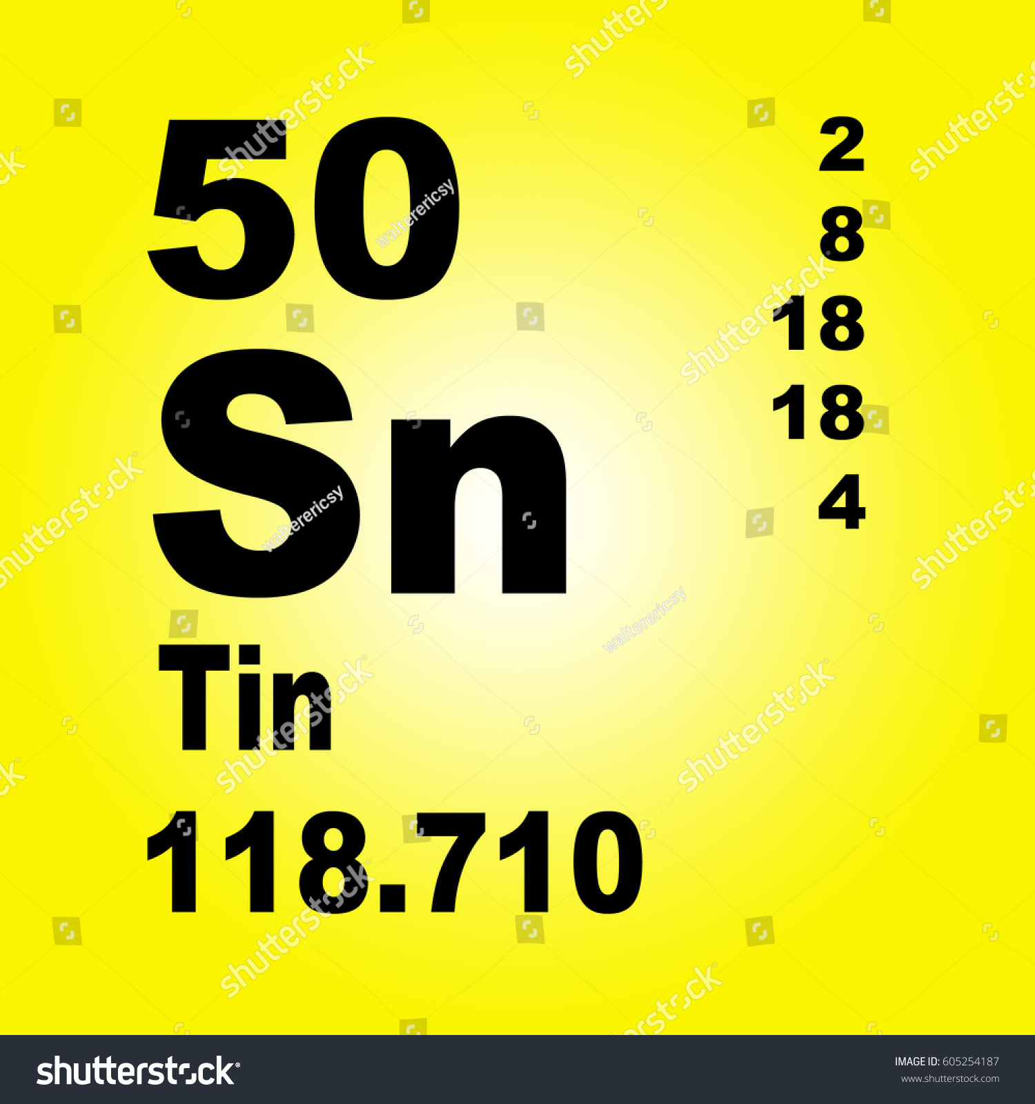 Symbol of tin in the periodic table image collections periodic symbol of tin in the periodic table images periodic table images symbol of tin in the gamestrikefo Gallery