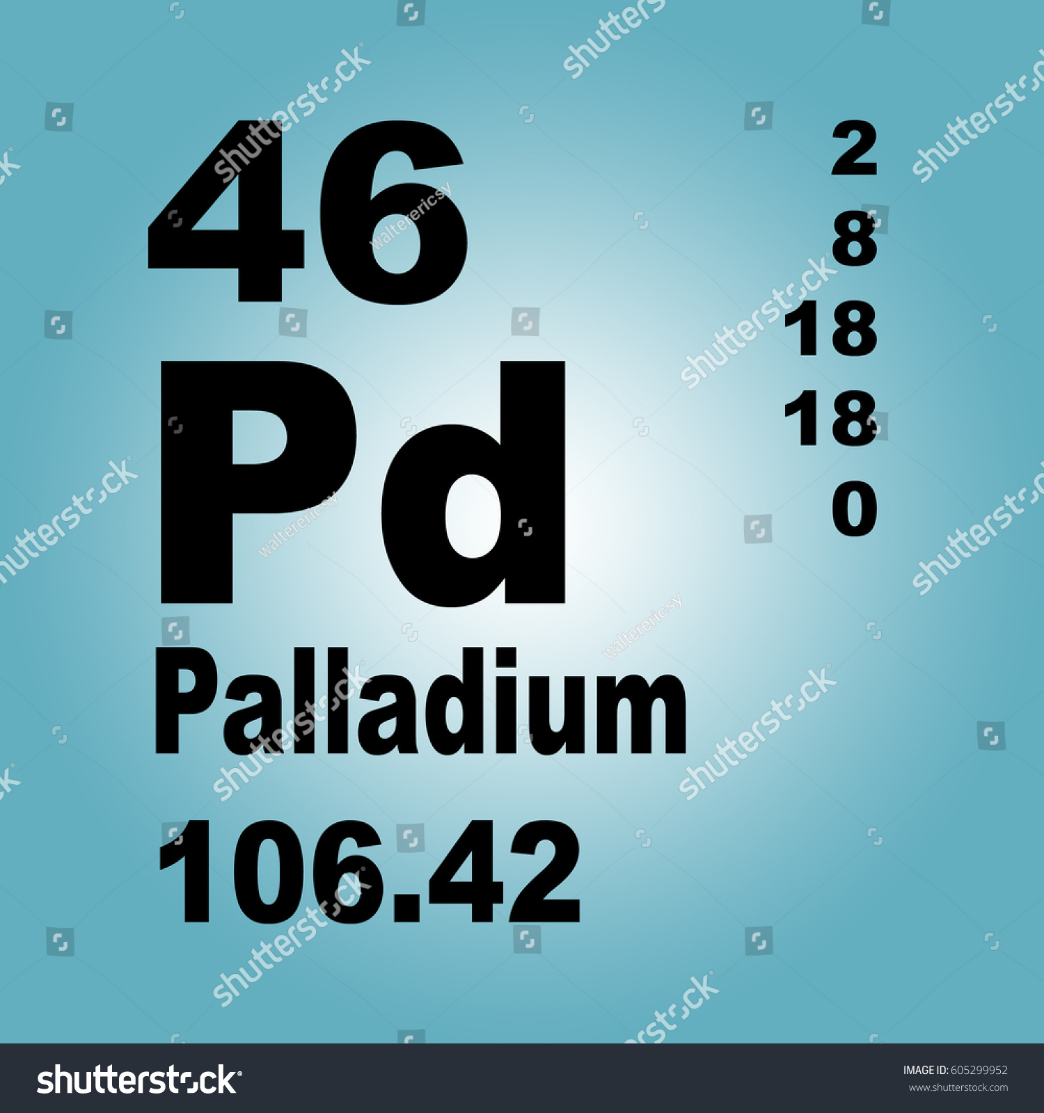 Palladium Periodic Table Elements Stock Illustration 605299952