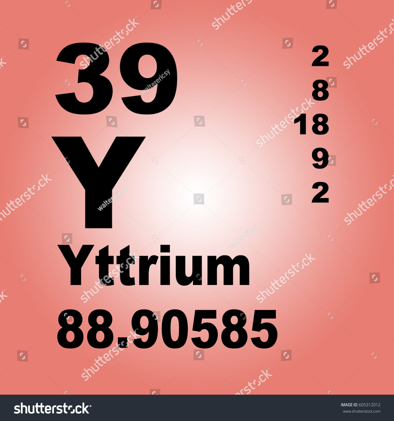 Yttrium Periodic Table Of Elements Ez Canvas