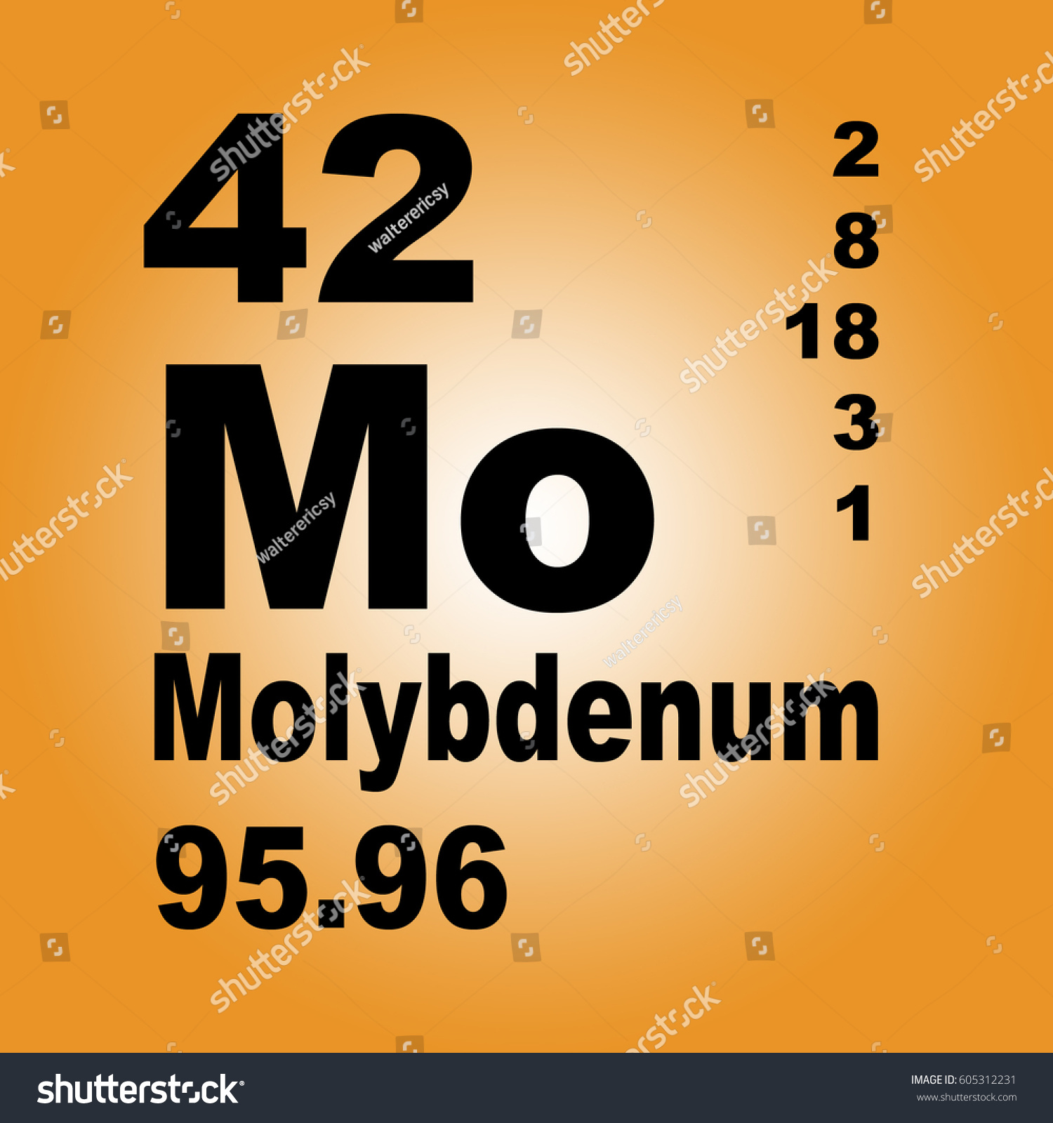 Symbol for ammonia on periodic table gallery periodic table images symbol for ammonia on periodic table image collections periodic symbol for ammonia on periodic table images gamestrikefo Image collections