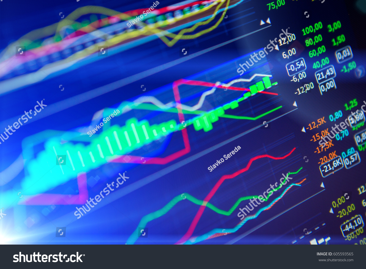 Forex Quotes Data Analyzing Forex Market Charts Quotes Stock Photo 605593565