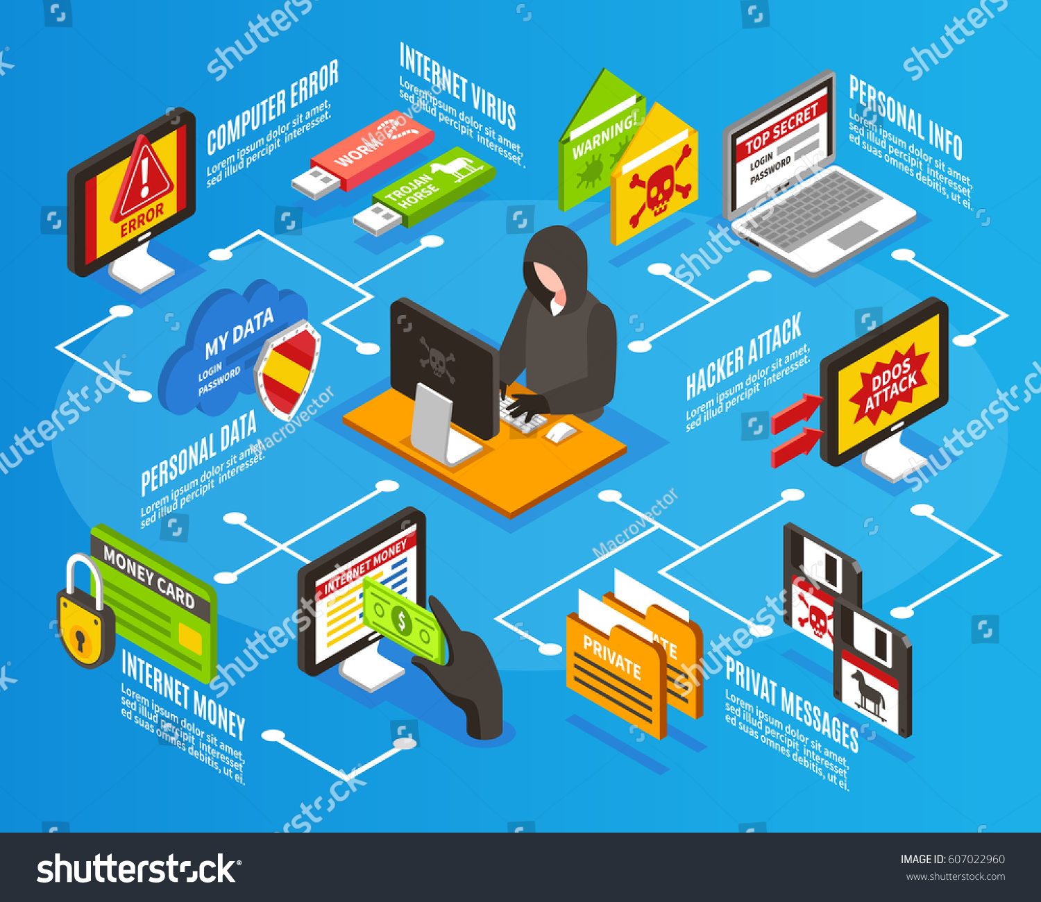 internet as a threat to the Use of the internet to threaten the person of another constitutes a violation of 18 usc 875 ( interstate communication of threat to injure) if it is communicated interstate, federal jurisdiction is created.