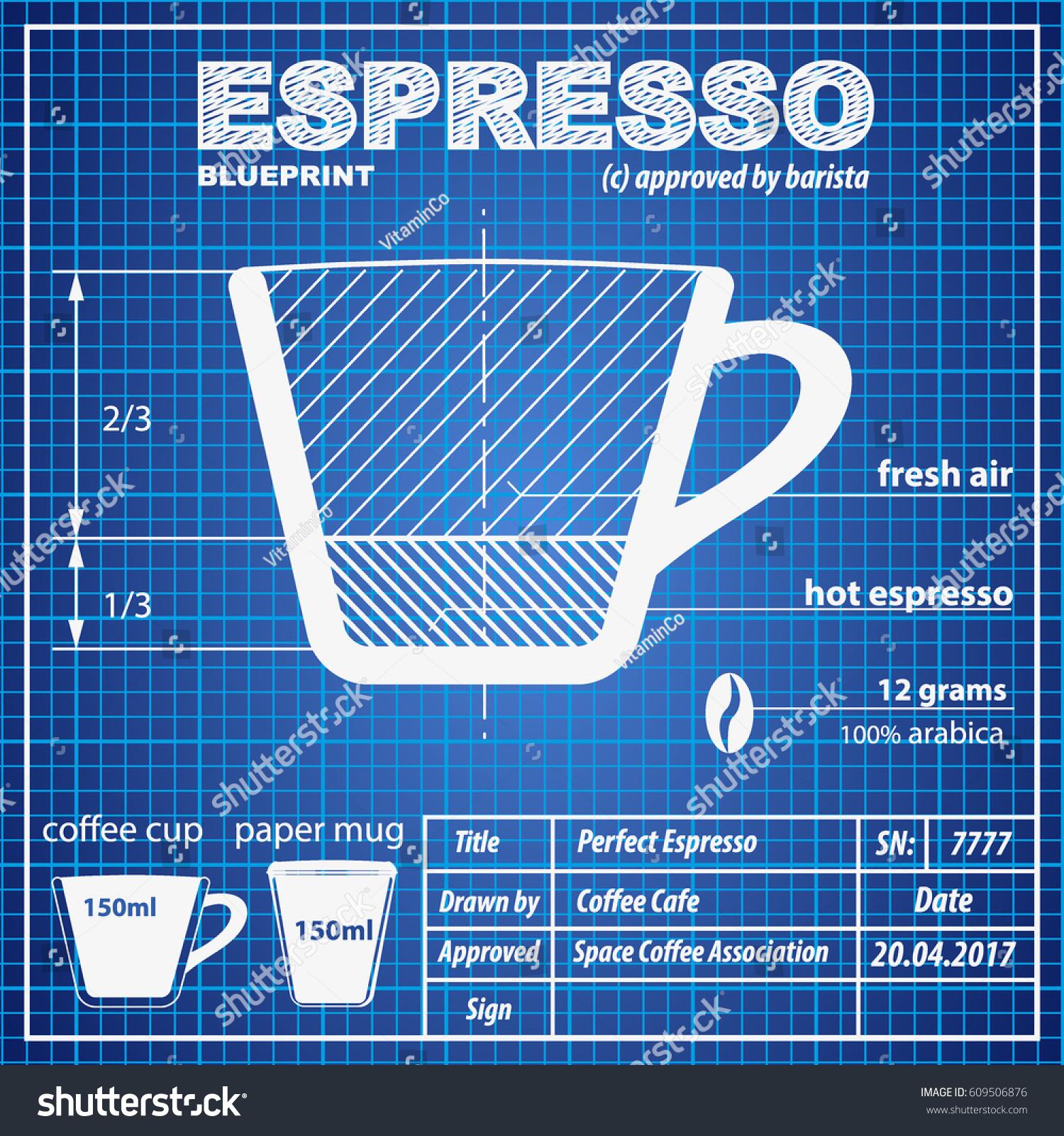 Blueprint Cafe Review