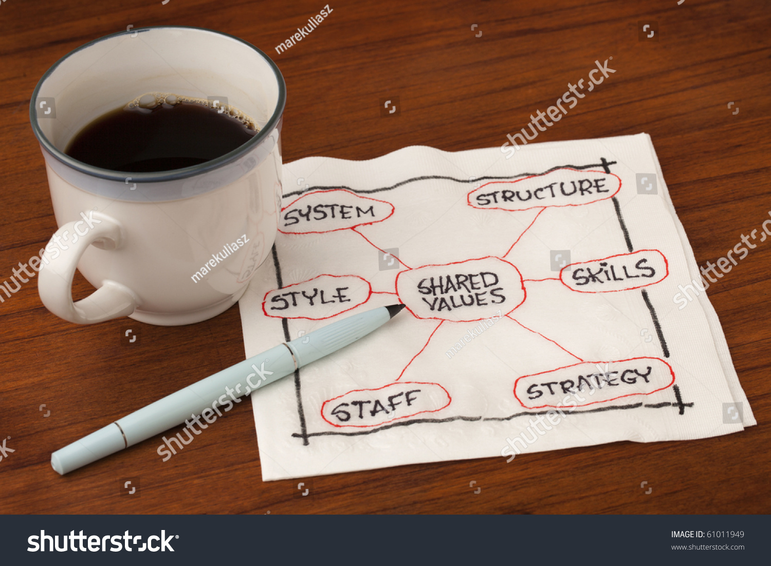 Stylistic analysis a cup of