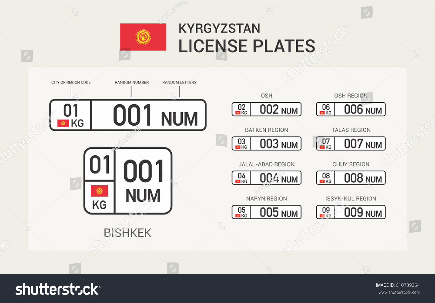 kyrgyzstan license plates template stock vector royalty free