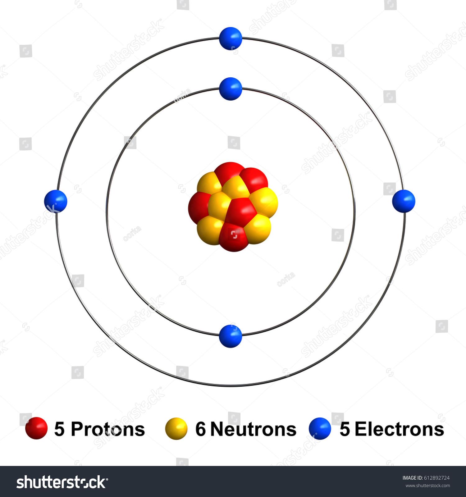 Электронная формула и схема строения атома бора
