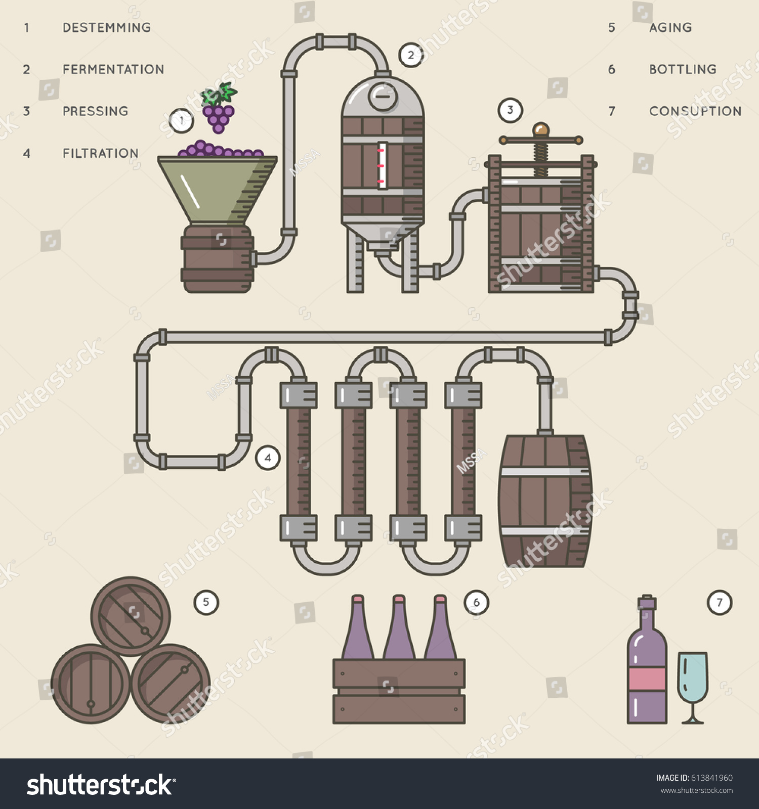 Wine Making Process Winemaking Infographic Vector Stock Vector