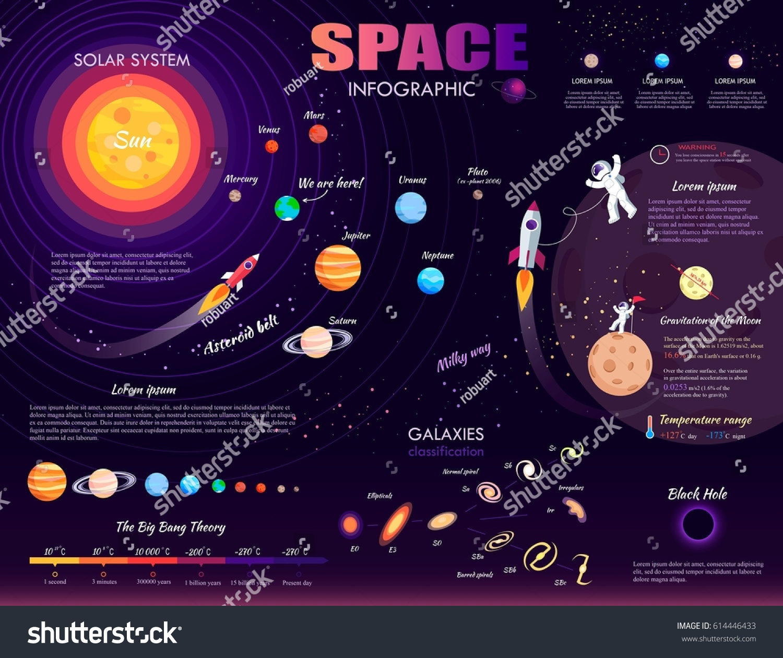 solar system big bang theory - photo #4