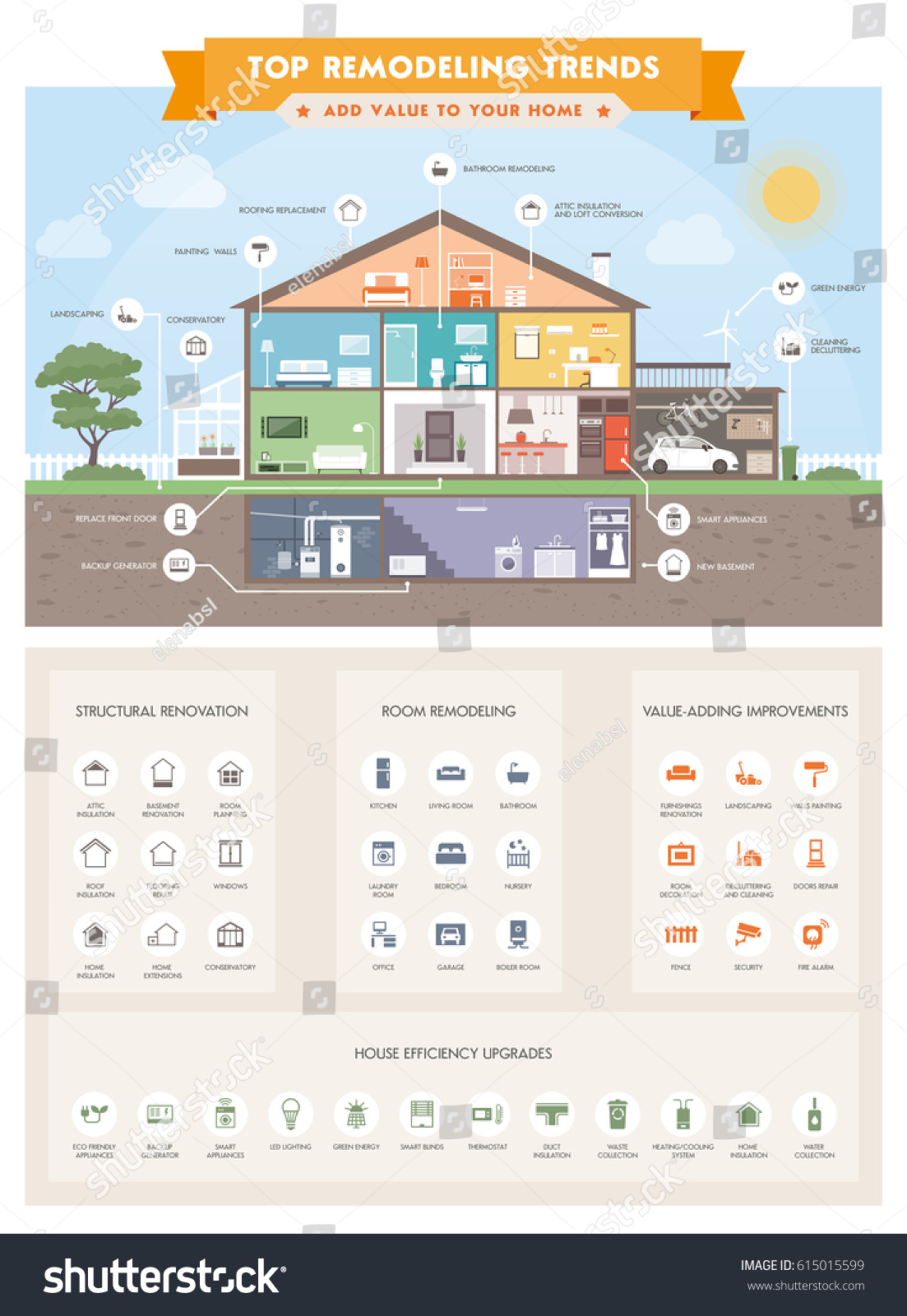 stock-vector-top-home-remodeling-trends-