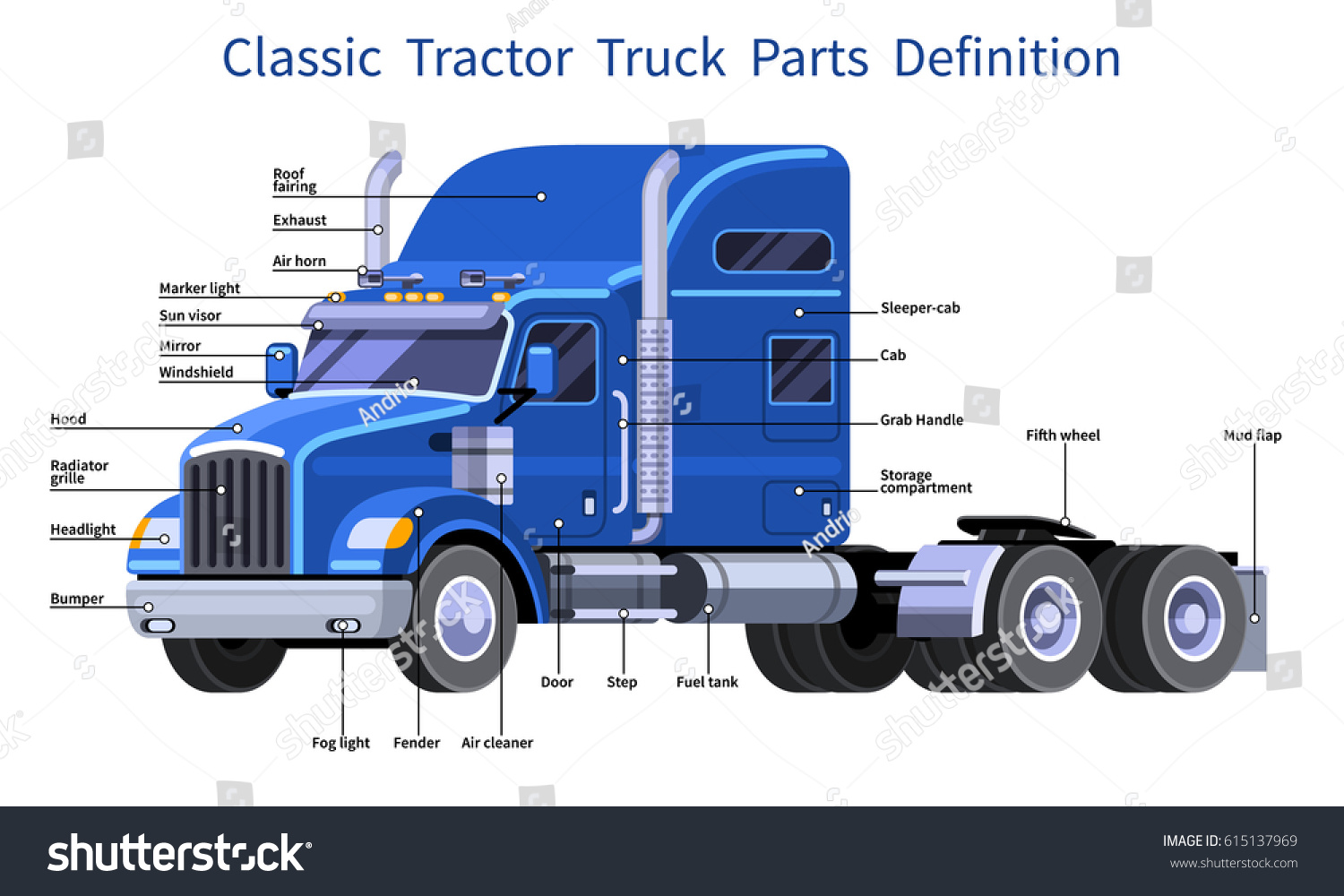 Classic tractor truck parts definition truck stock vector for Define commercial motor vehicle