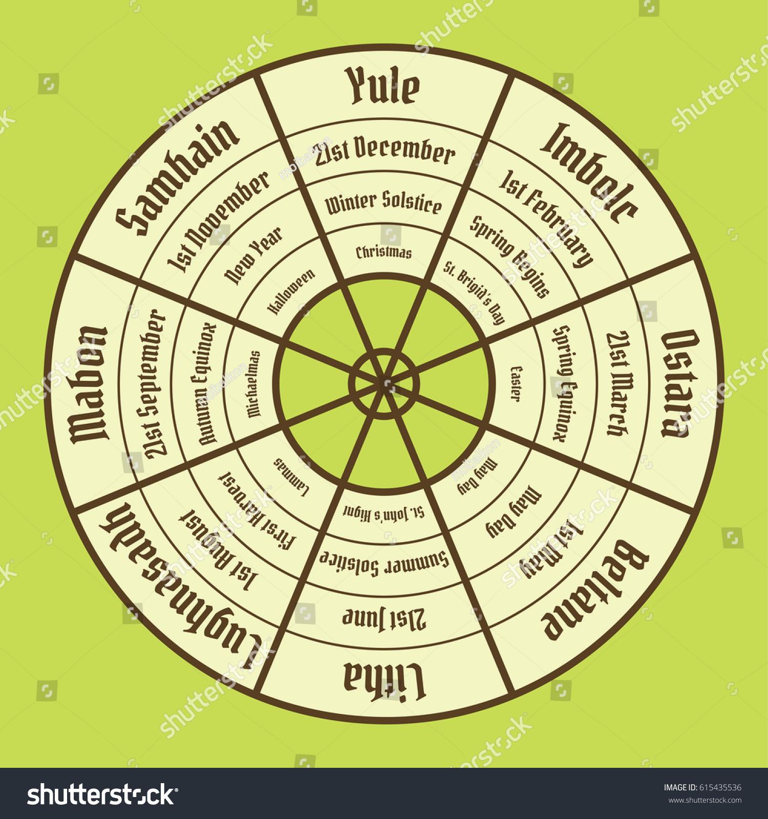 Wheel Year Poster Wiccan Calendar Vector Stock Vector 615435536 ...