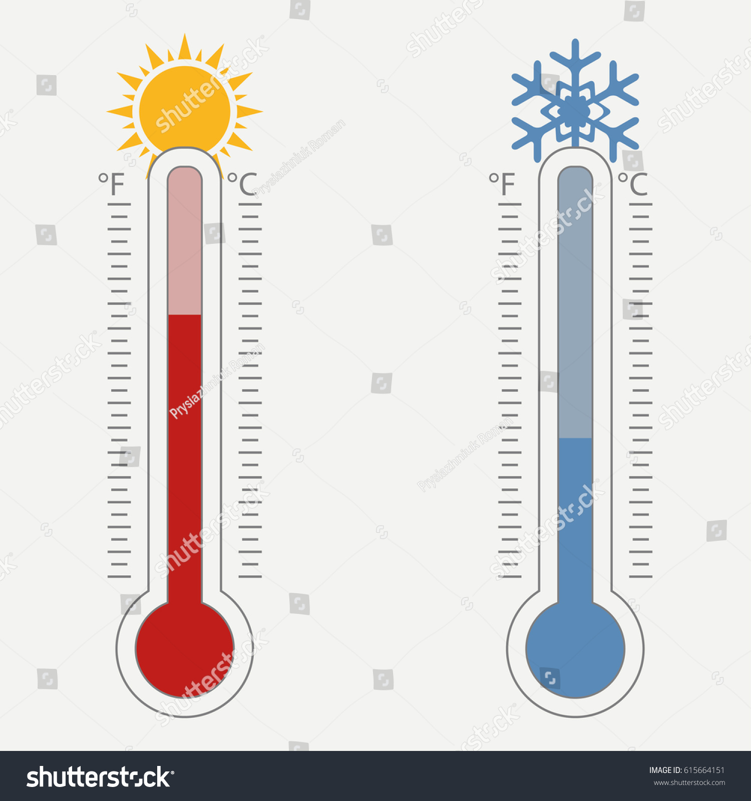 meteorological thermometer temperature scale celsius fahrenheit