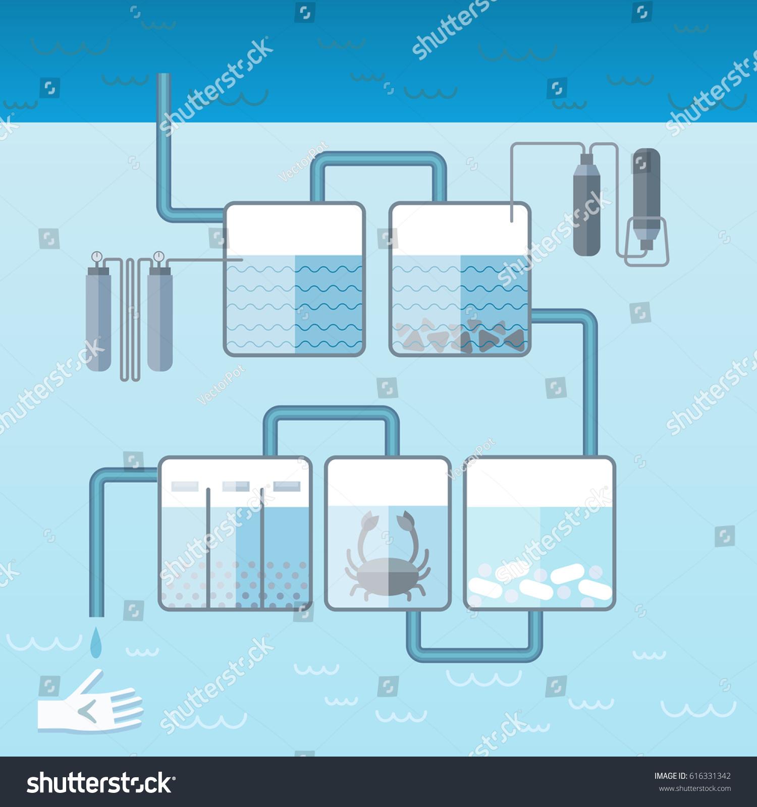 Liquid template filters 28 images npmtest liquid node gt gt 25 liquid template filters by npmtest liquid node gt gt 25 great liquid template filters maxwellsz