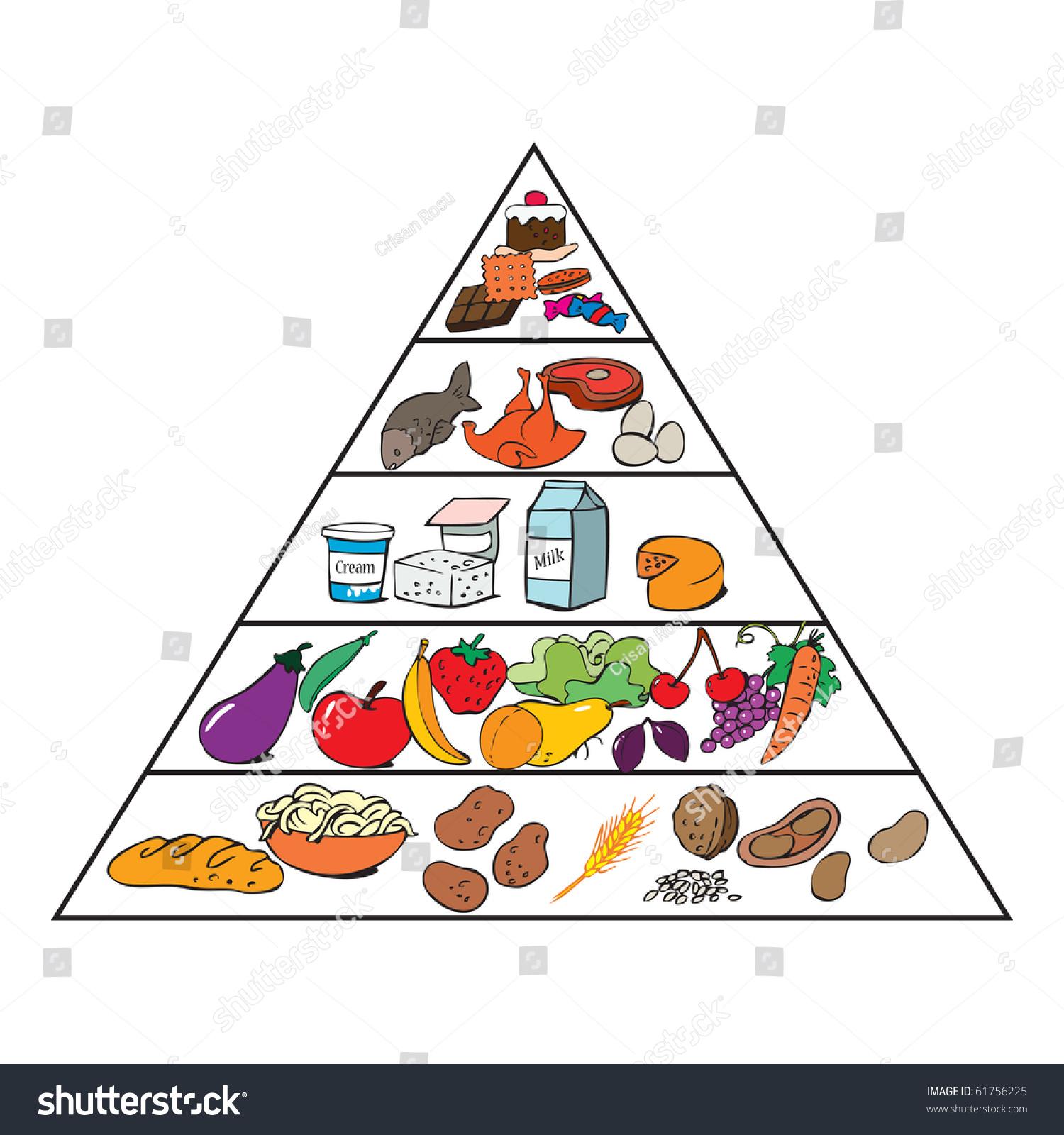 vector illustration food pyramid kids cartoon stock vector food pyramid clip art black and white food pyramid clip art simple