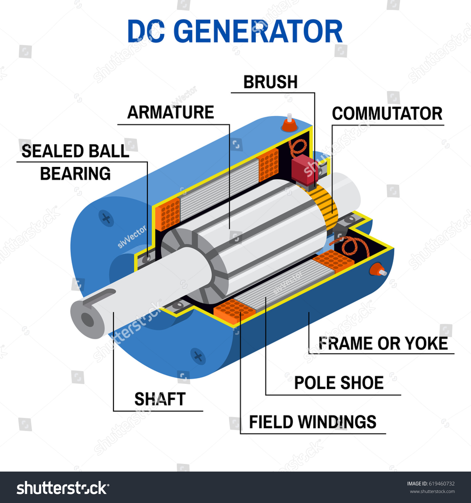 Atemberaubend 3 Draht Generator Diagramm Galerie - Schaltplan Serie ...