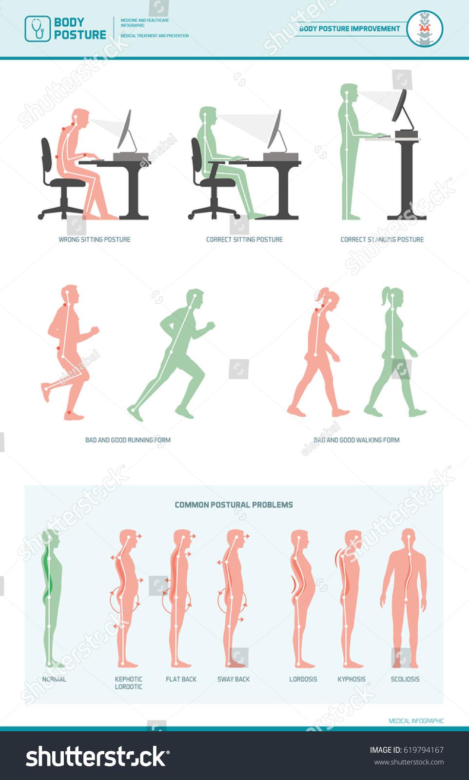 Body Ergonomics Infographic Common Postural Problems Stock