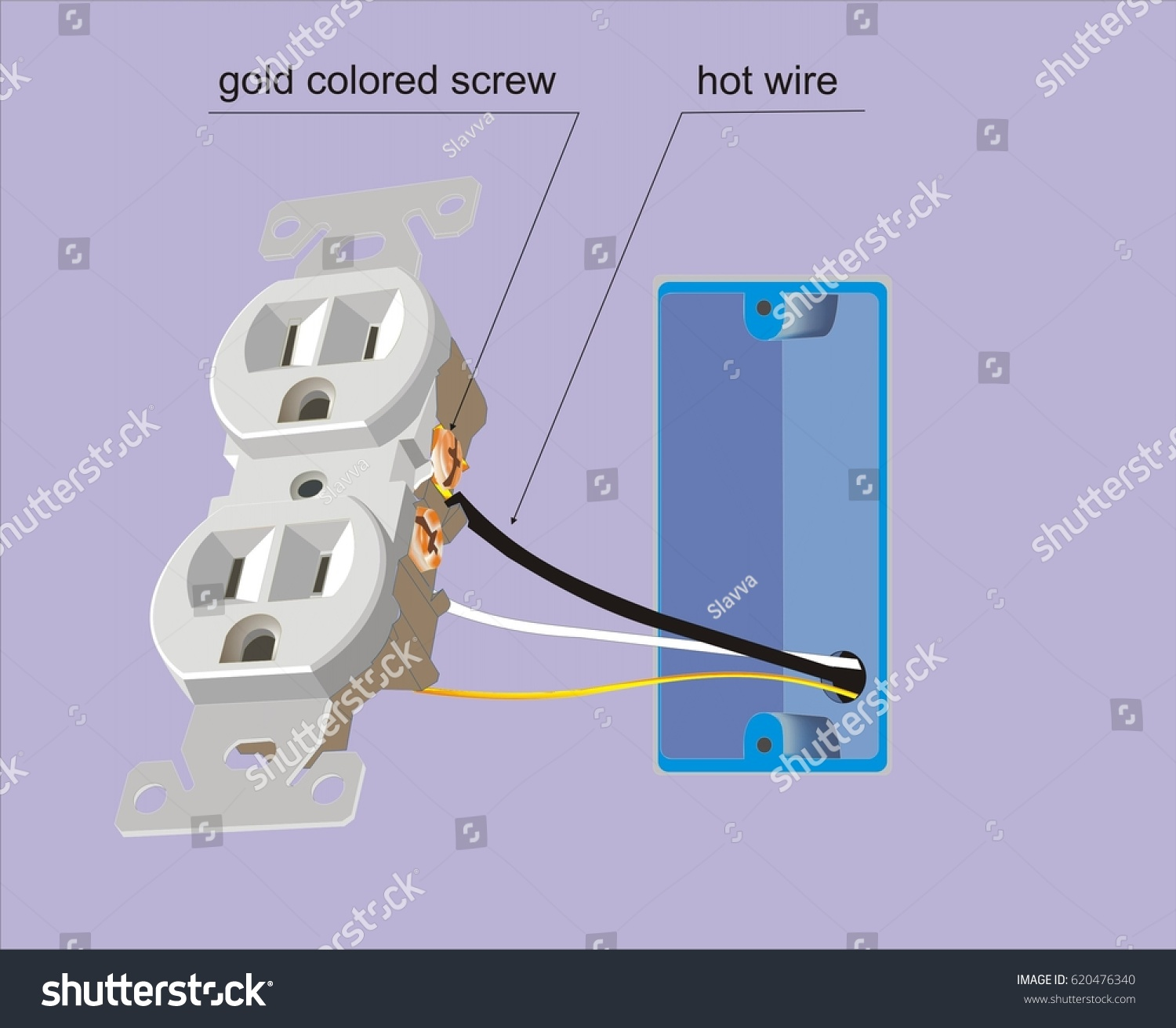 Screws Connect Hot Wires Electrical Outlet Stock Illustration How To Wire Outlets In Series For The