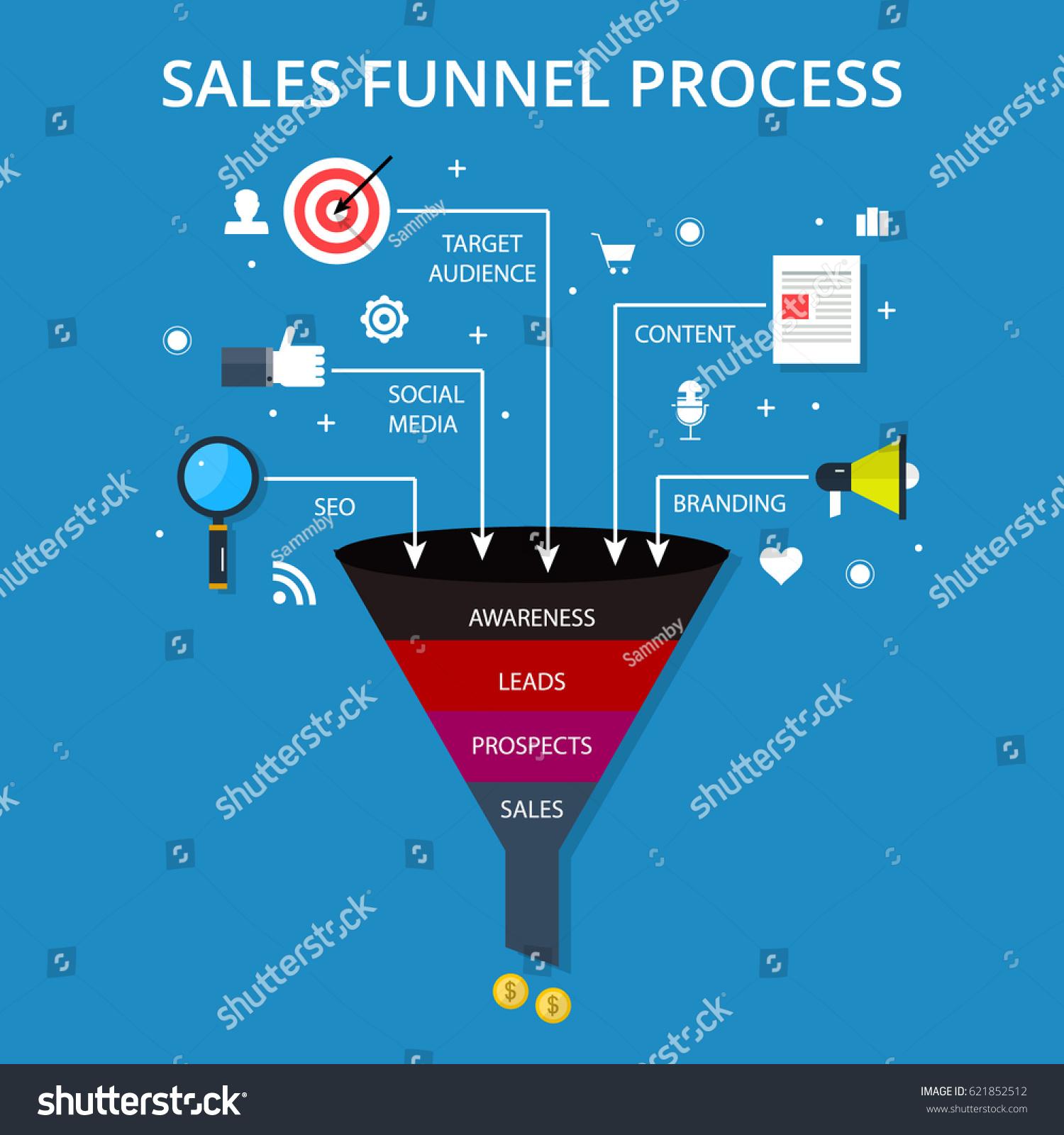 Sales Funnel Process Customer Conversion Sales Stock Vector (Royalty ...