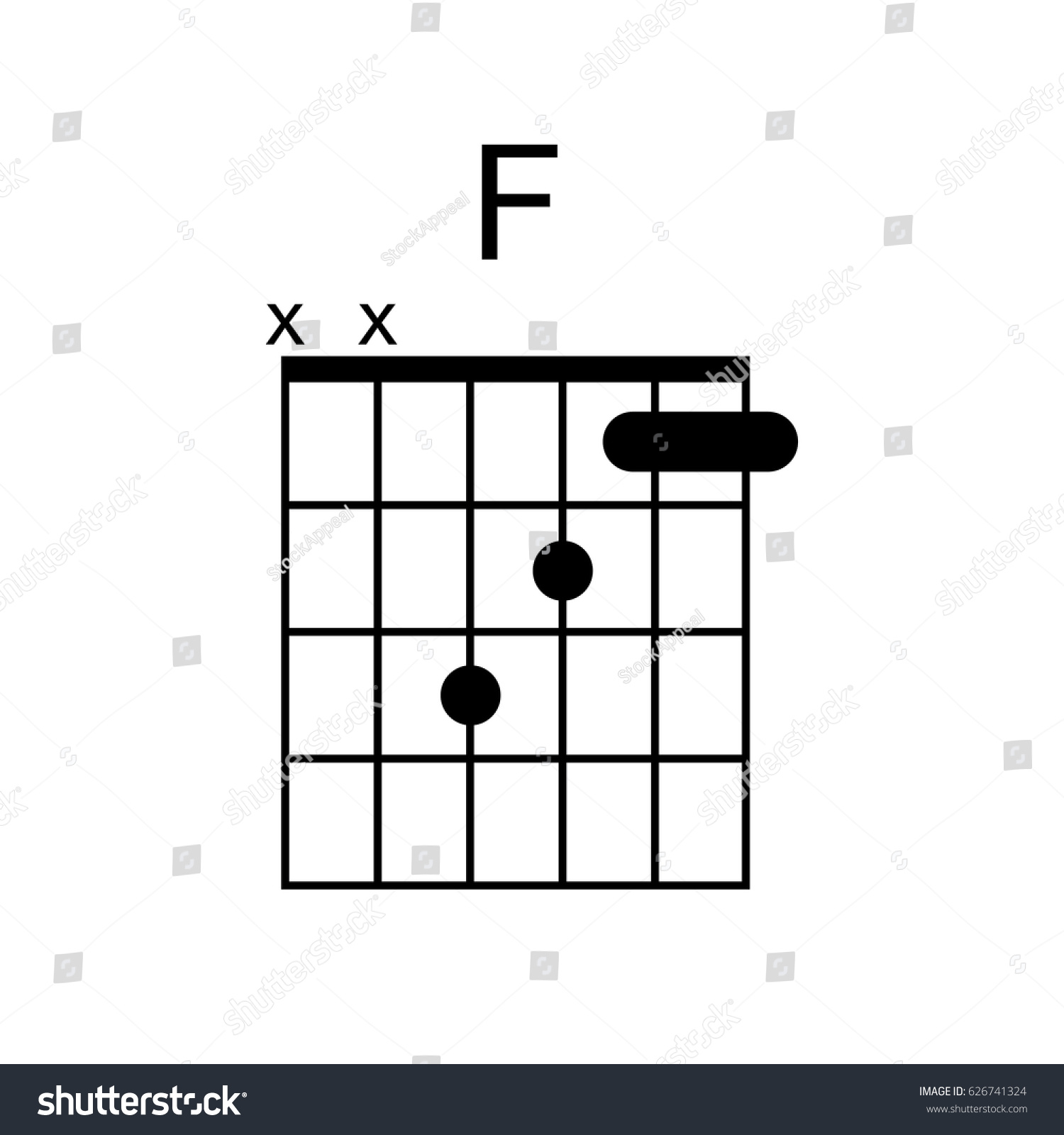 Vector Guitar Chord F Chord Diagram Stock Vector Royalty Free