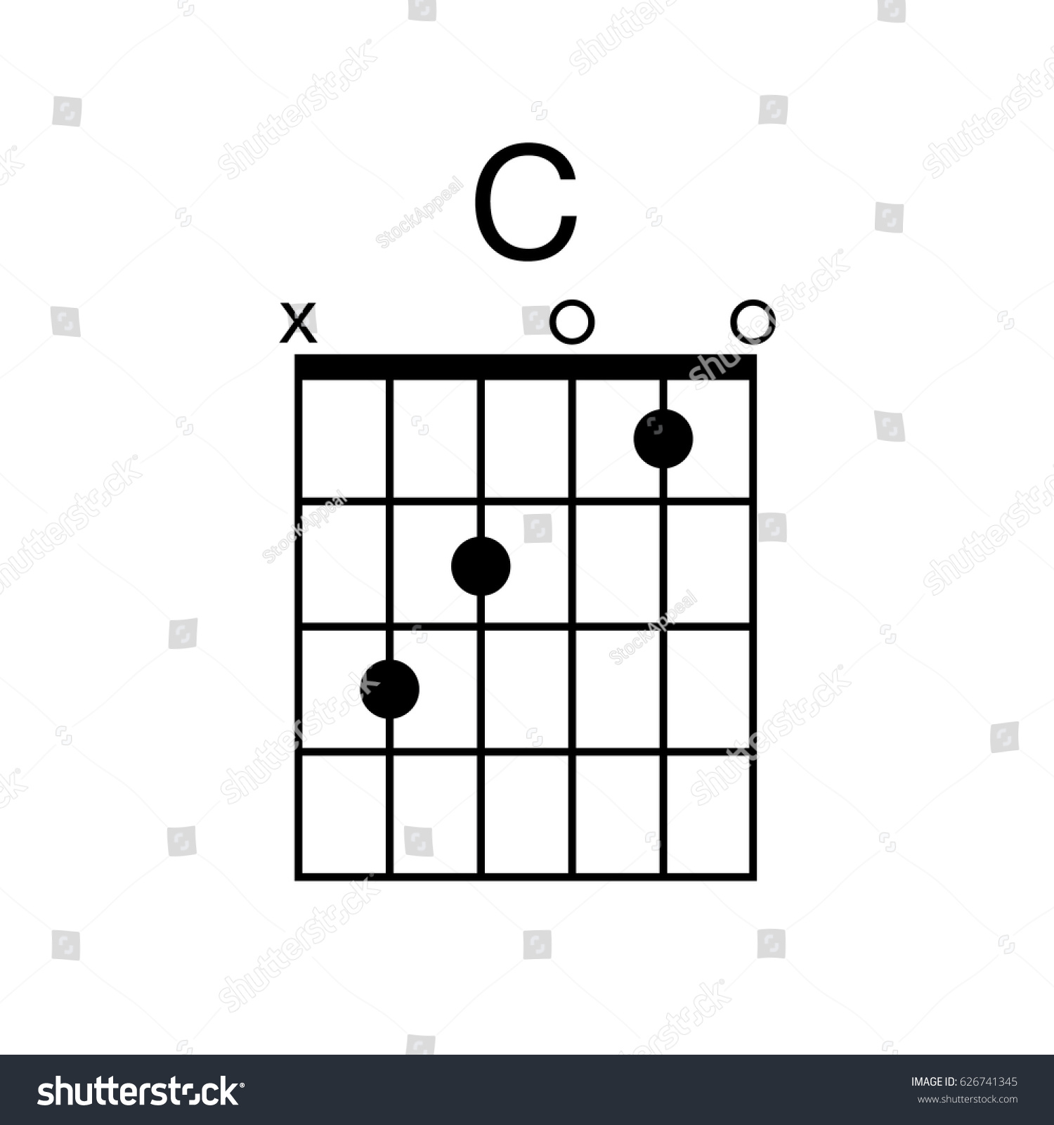 Vector guitar chord c chord diagram stock vector 626741345 vector guitar chord c chord diagram tab tabulation tablature finger chart hexwebz Choice Image