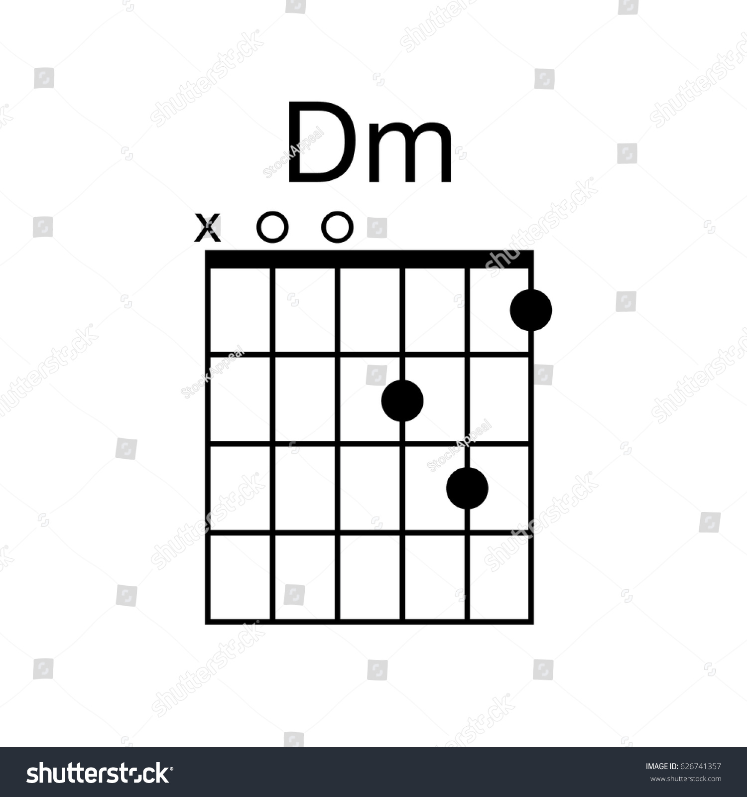 Vector Guitar Chord Dm D Minor Stock Vector Royalty Free 626741357