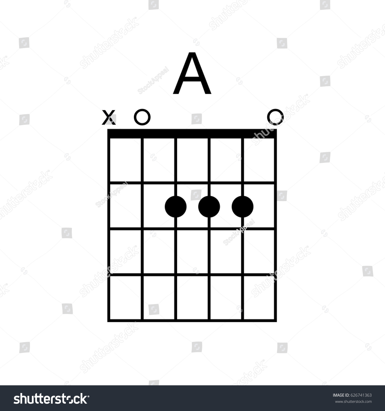 Vector Guitar Chord Chord Diagram Tab Stock Vector Royalty Free
