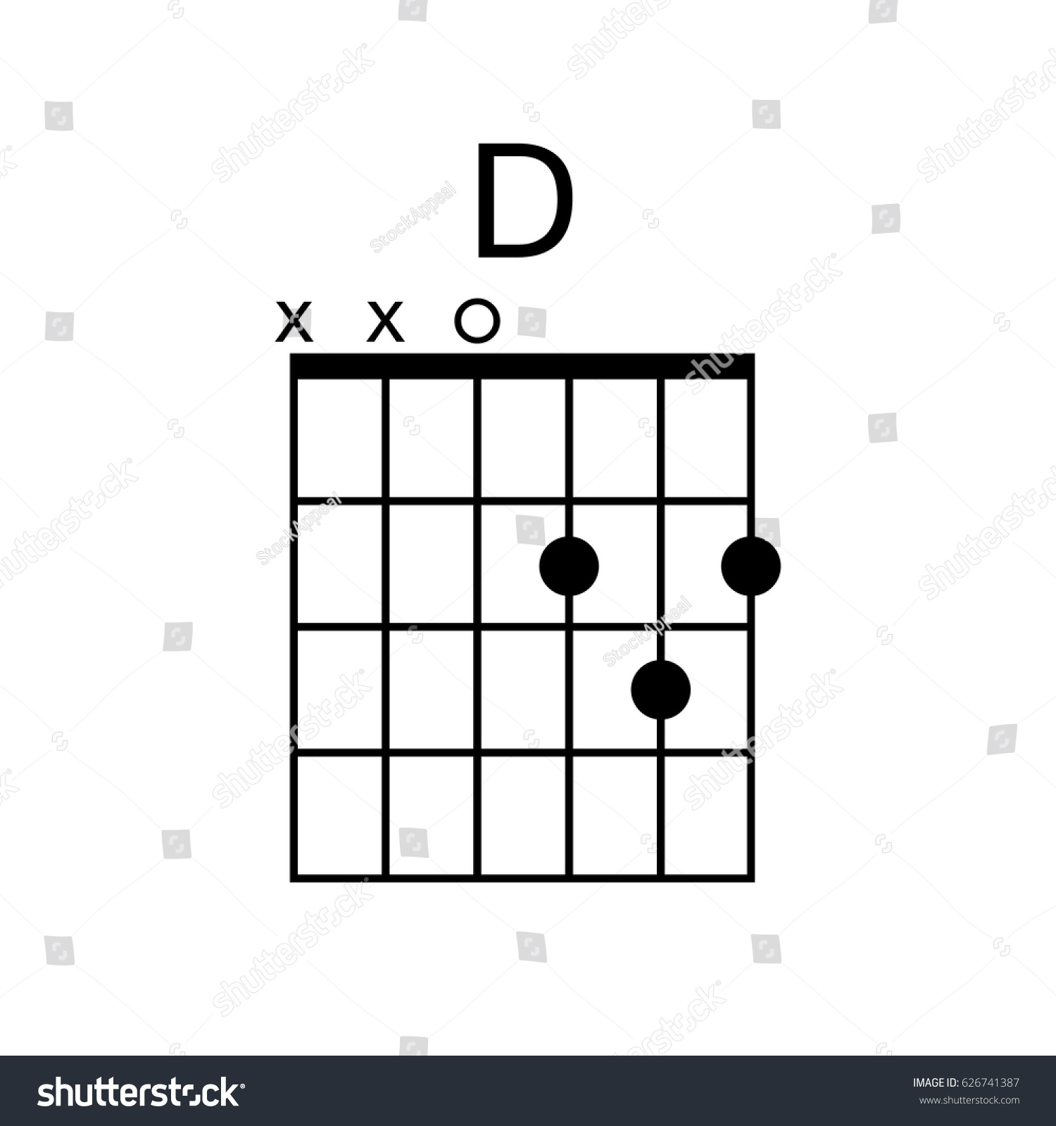 For D Chord Diagram Chart Block And Schematic Diagrams