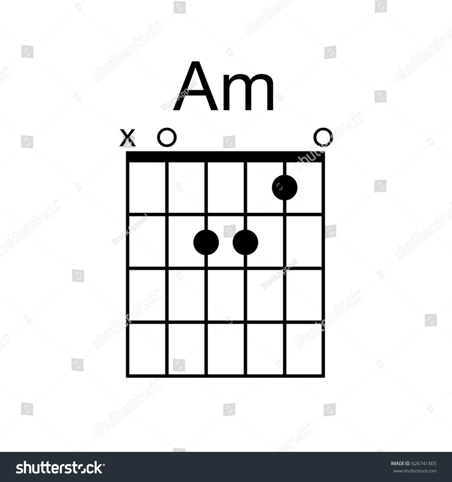 Vector Guitar Chord Am Minor Chord Stock Vector Royalty Free