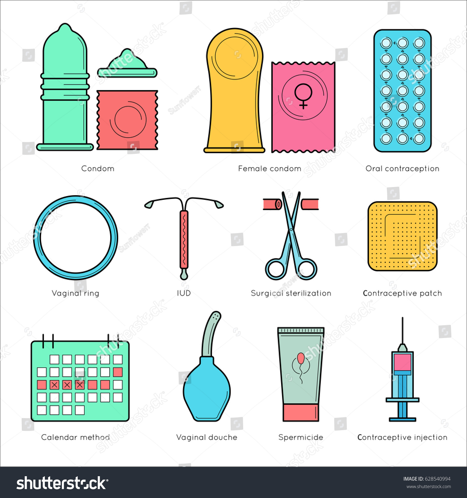 Contraceptive Flat Line Vector Icons Planning Stock Vector