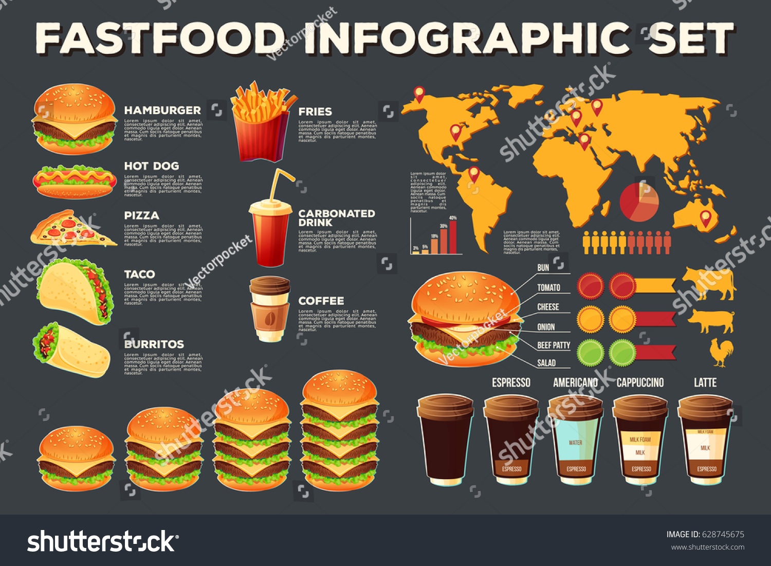 Set vector illustrations fast food infographic - Different types of cuisines in the world ...