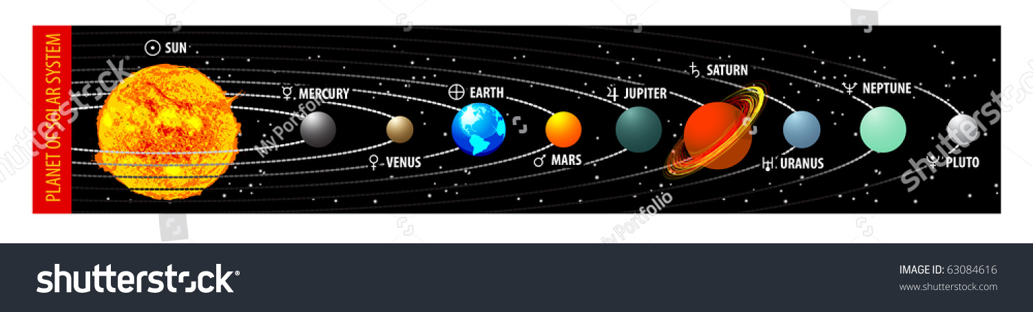 Planet Of Solar System With Astronomical Signs Stock ...