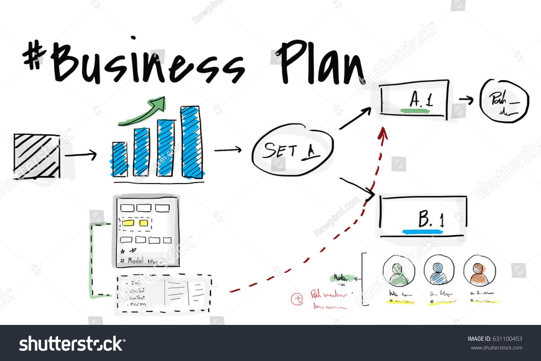 Business Plan Flowchart Drawing Sketch Stock Illustration 631100453