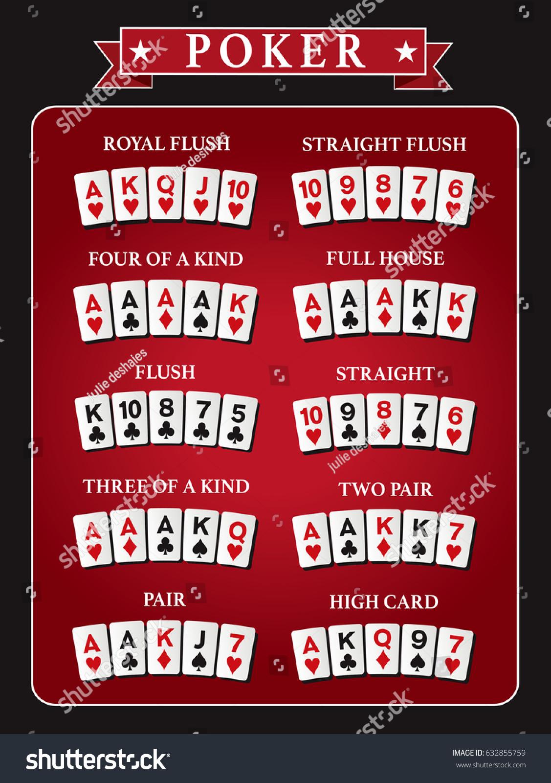 Ignition poker mobile