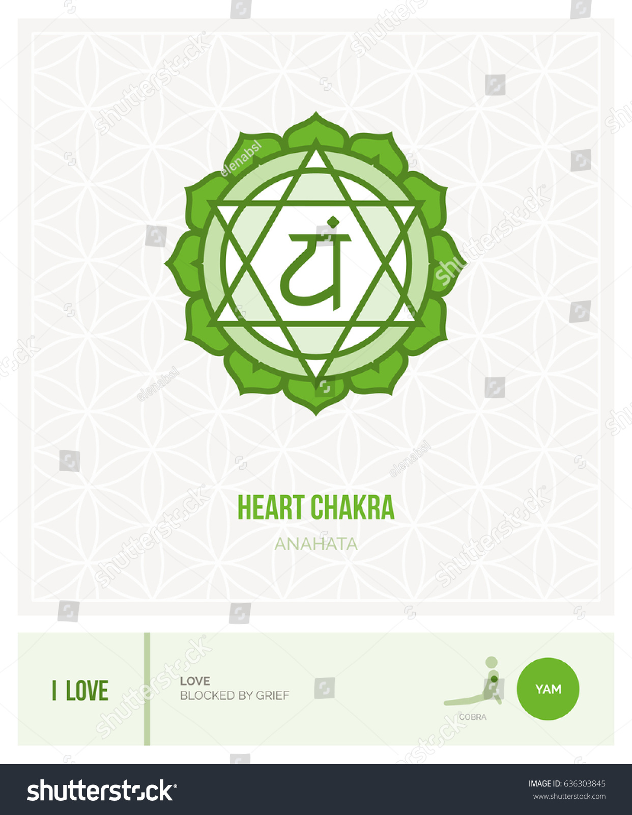 Heart Chakra Anahata Chakras Energy Healing Stock Vector (Royalty