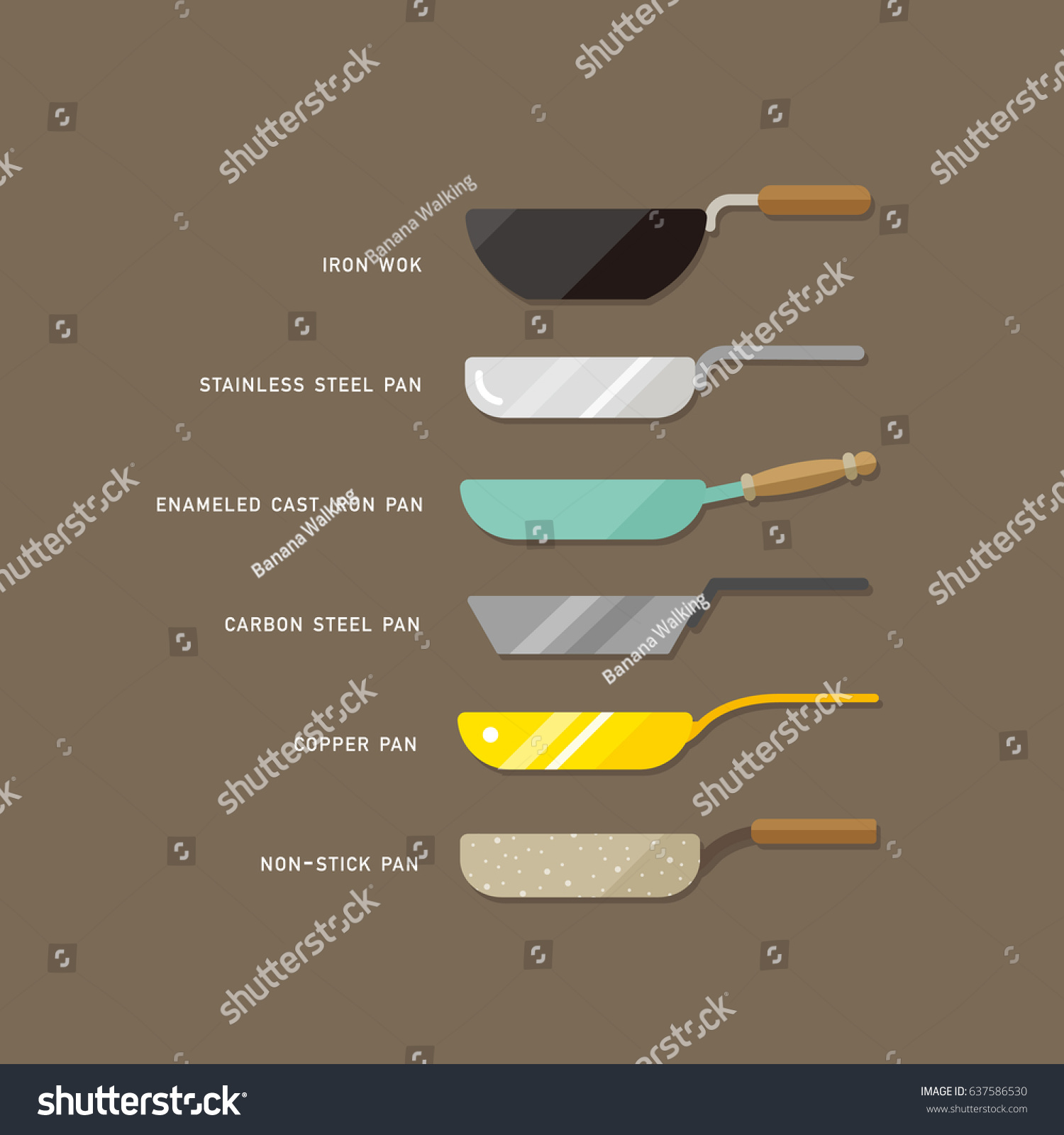 Vector Set Kitchen Pots Pans Wok Stock Vector 637586530 - Shutterstock
