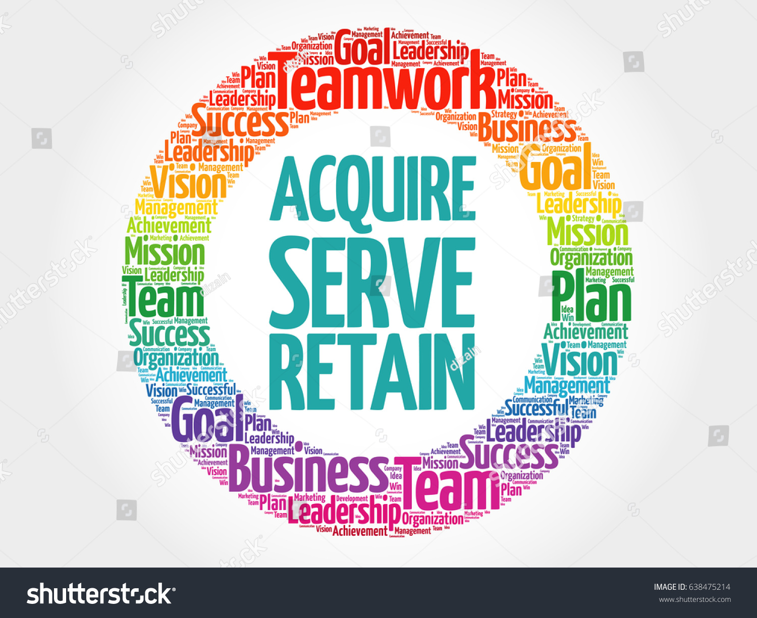 Acquire Serve And Retain Circle Word Cloud Business Concept