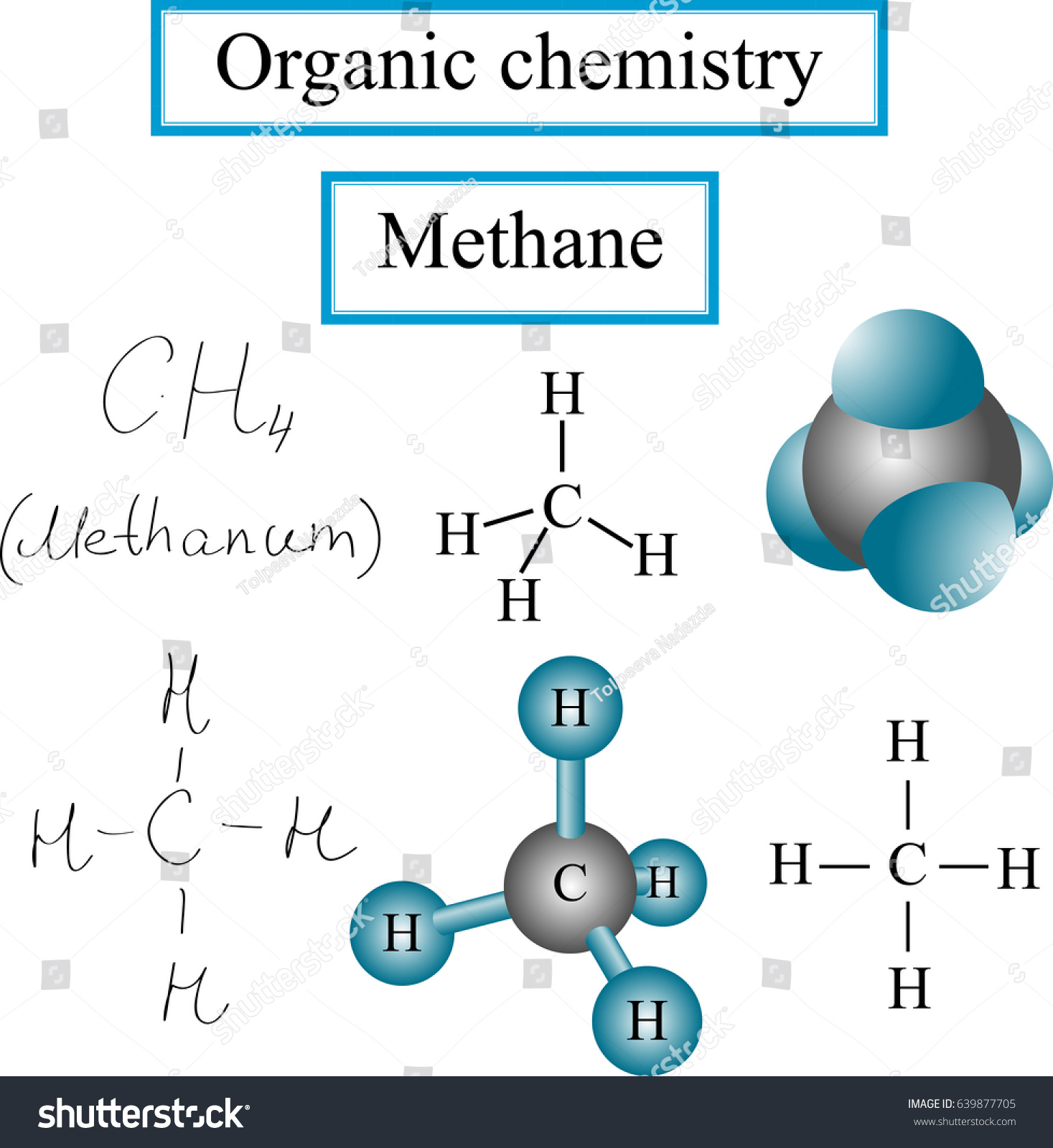 Organic chemistry set examination structural formulas stock vector organic chemistry set for examination of the structural formulas of methane and formulas written by biocorpaavc Gallery