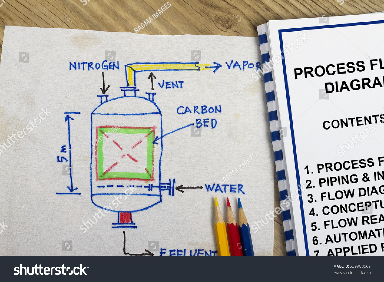 Process Flow Diagram Concept Many Uses Stock Photo Edit Now Requirements In The Oil And Gas Industry