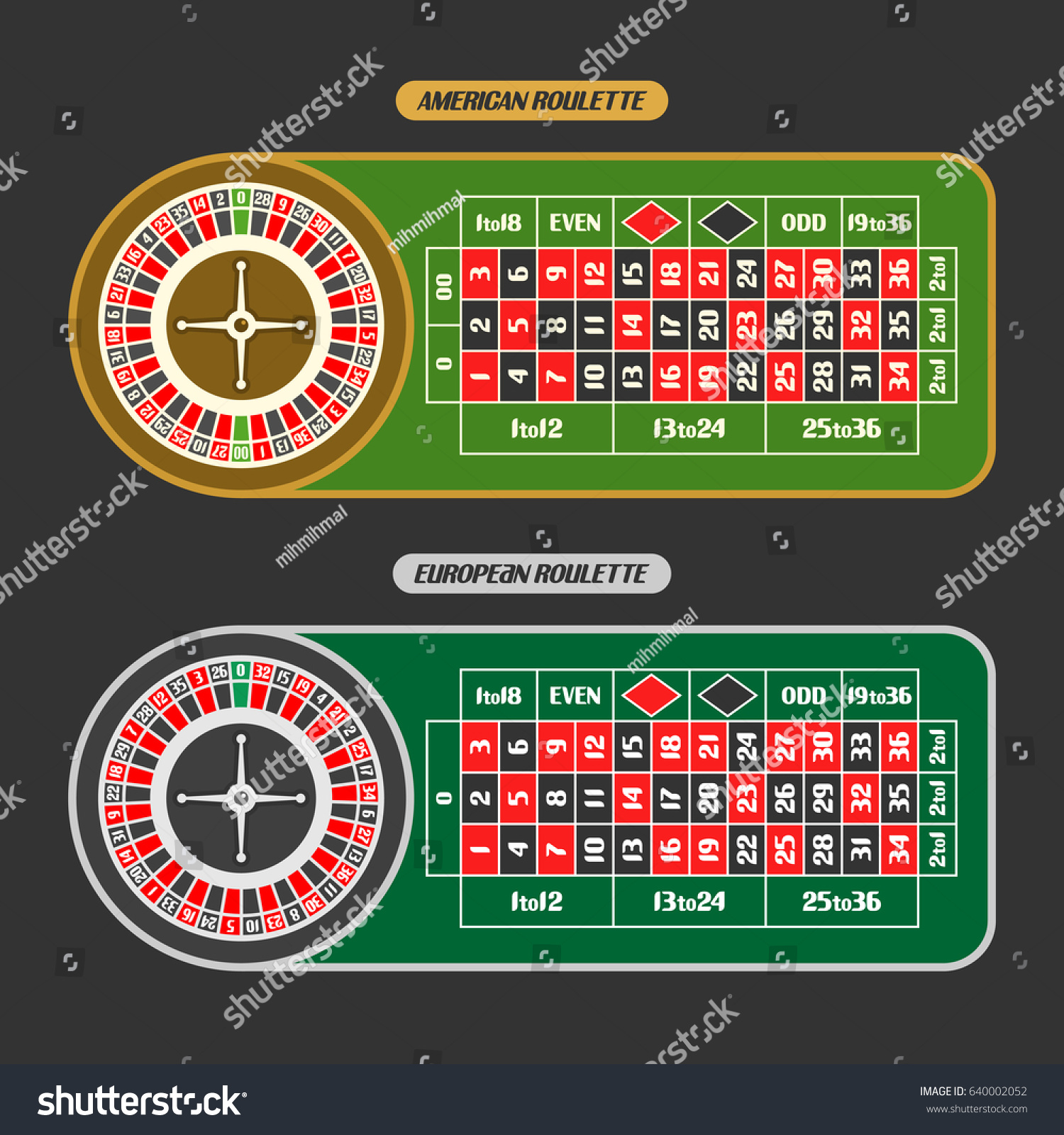 Traditional european roulette table vector illustration stock vector - Vector Image Of Roulette Table American Roulette With Double Zero And Simple Wheel Top View