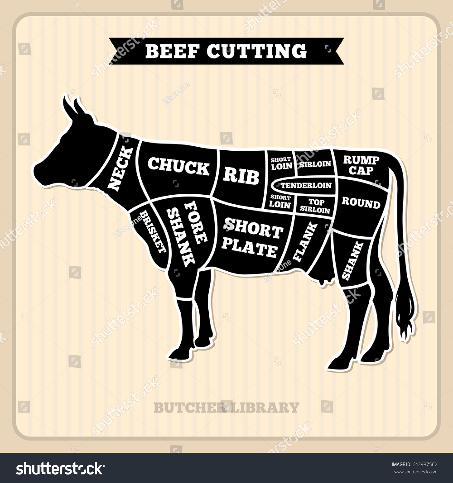 Beef Cow Cuts Butcher Diagram Placard Stock Illustration 642987562 ...