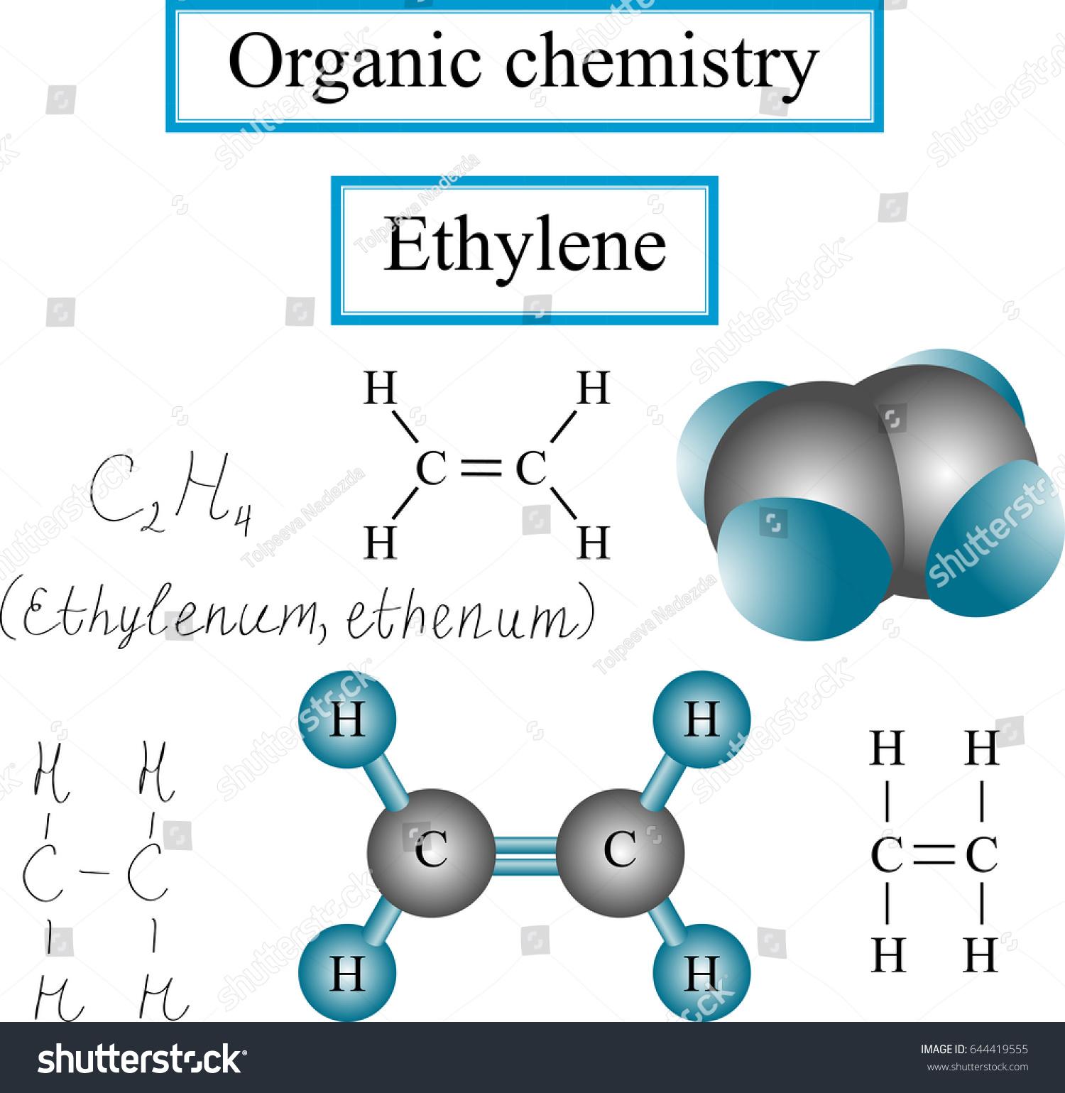 Tell me the formula of ethene and ethylene